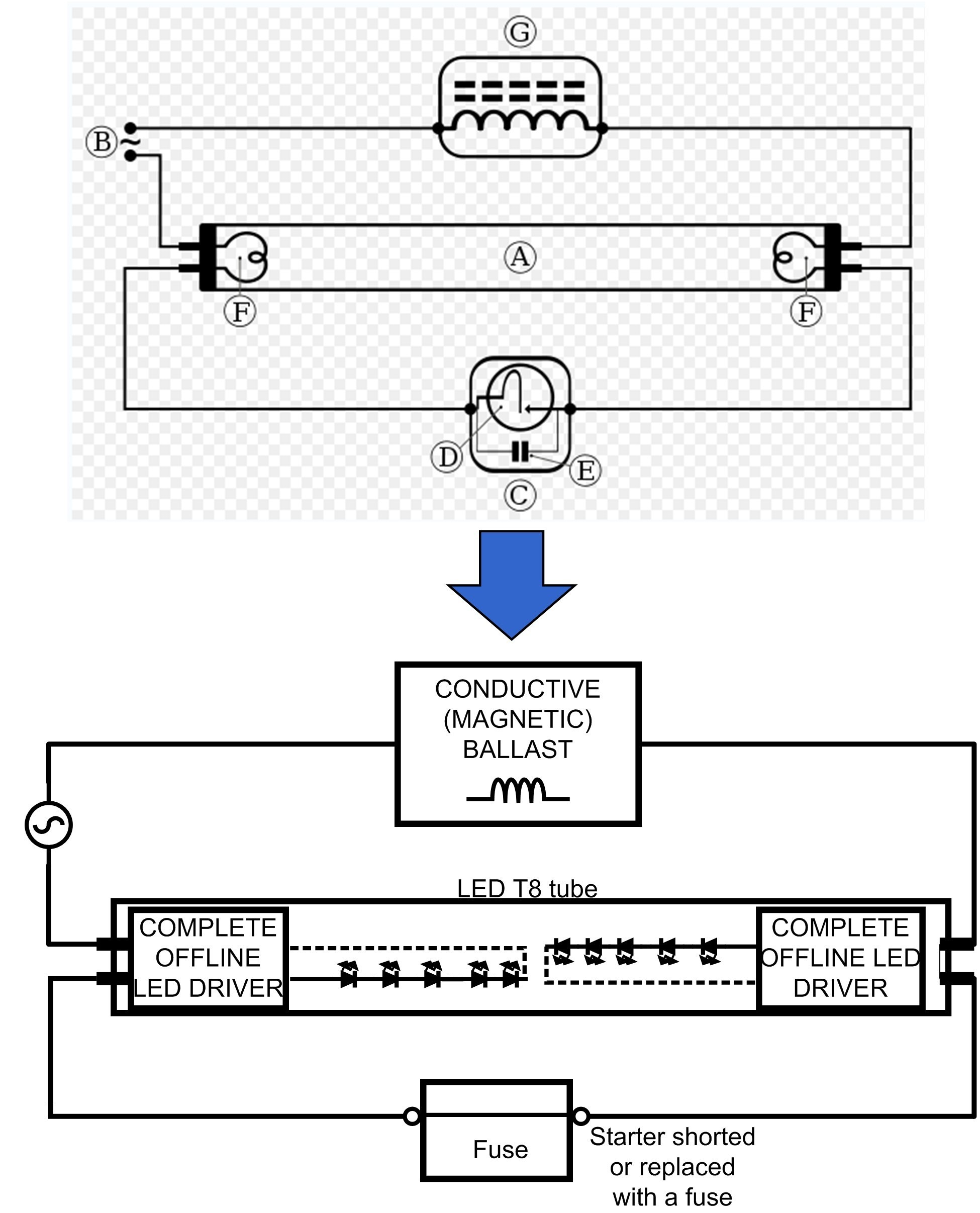 T8 Ballast Wiring Diagram Elegant Convert Fluorescent to Led Wiring Diagram Diagram Of T8 Ballast Wiring Diagram