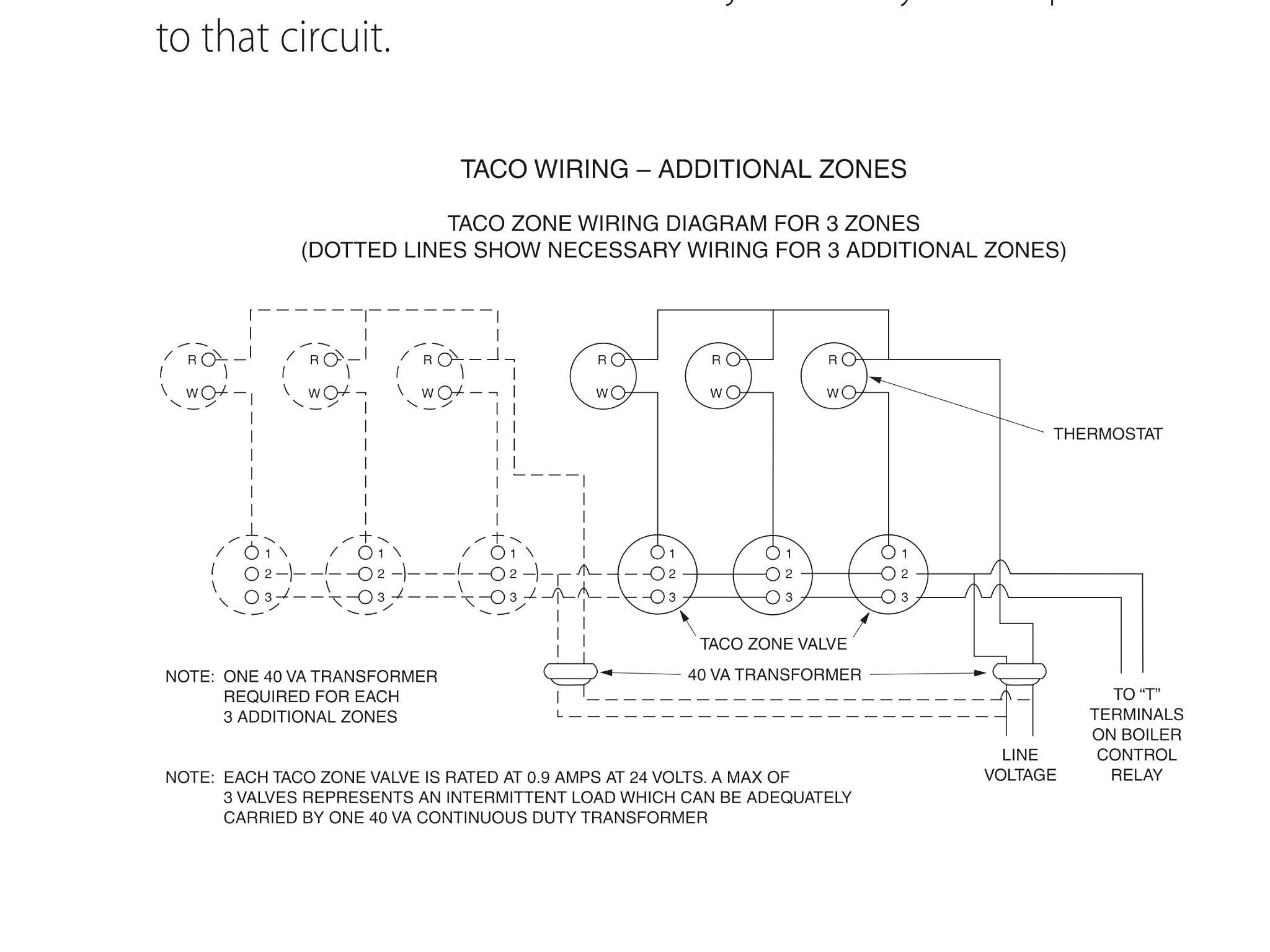 Taco Zone Valves Wiring Diagram Circulating Pump Wiring Throughout Taco Zone Valve Diagram for