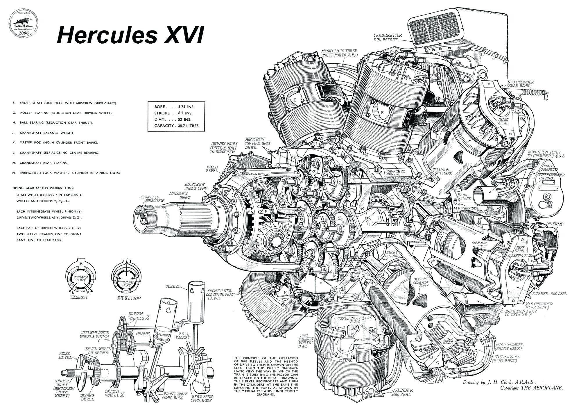 Tecumseh 6 5 Hp Engine Diagram