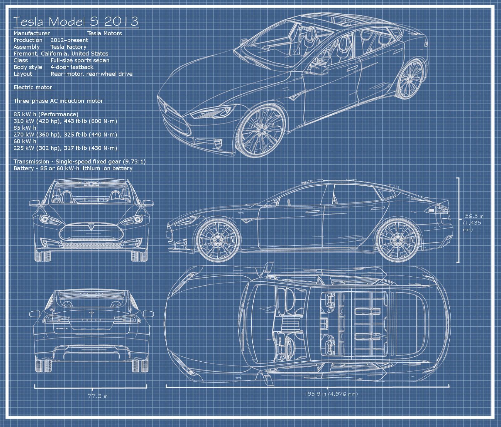 Tesla Battery Diagram Mclaren P1 is the Future In Electric the New Tesla Model S Has Of Tesla Battery Diagram