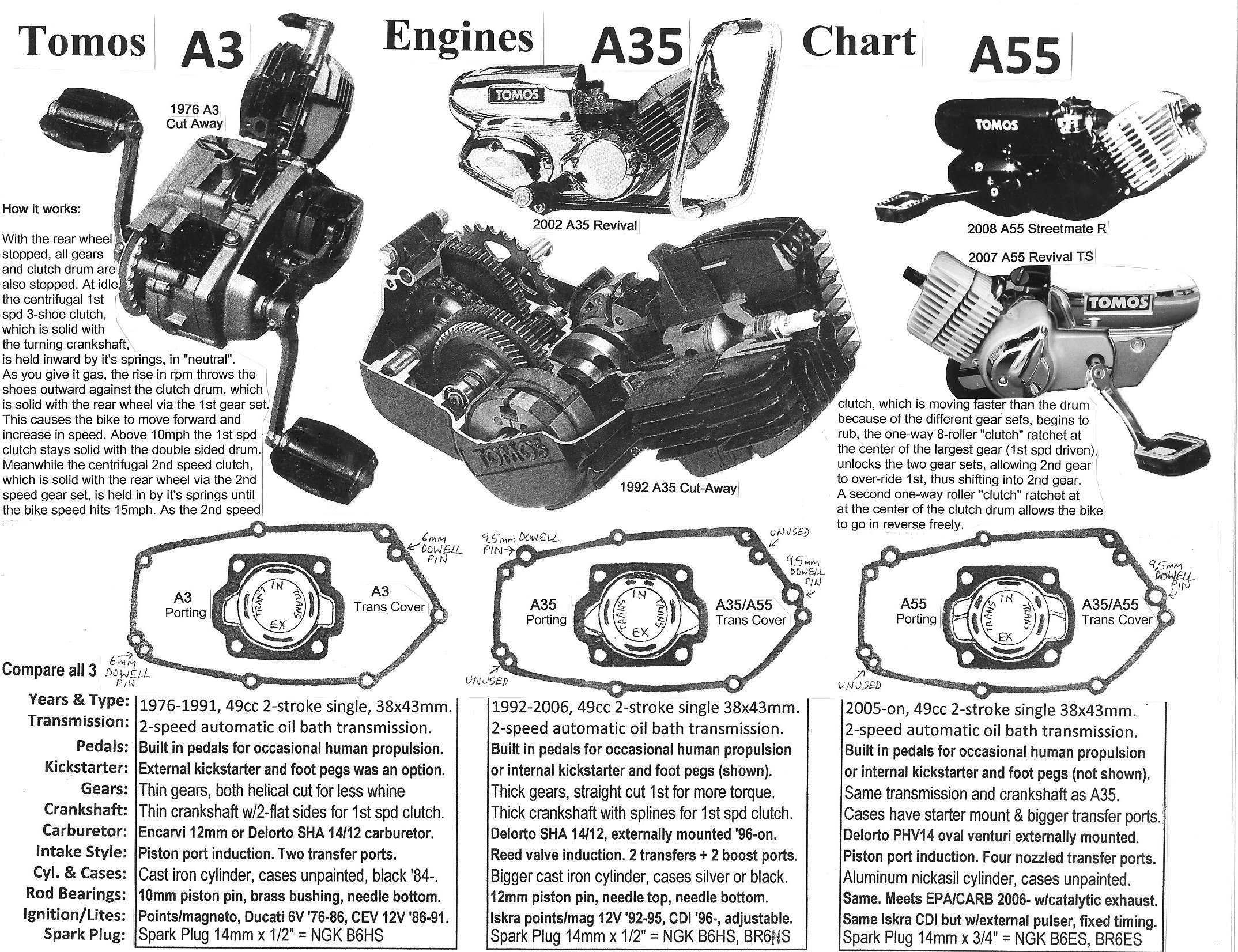 Tomos A55 Engine Diagram Re tomos A35 55 Vs A52 Engine [by Ajwasp] — Moped Army Of Tomos A55 Engine Diagram
