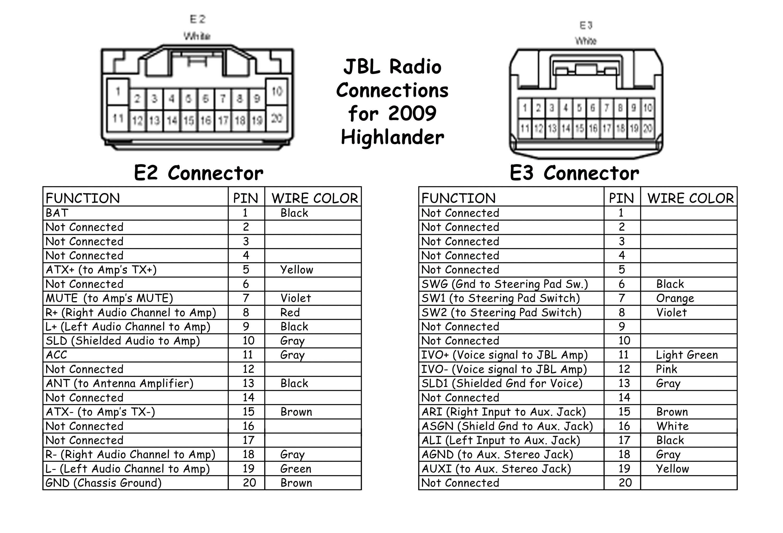 Toyota Radio Wiring Diagram Beautiful aftermarket Radio Wiring Diagram Diagram