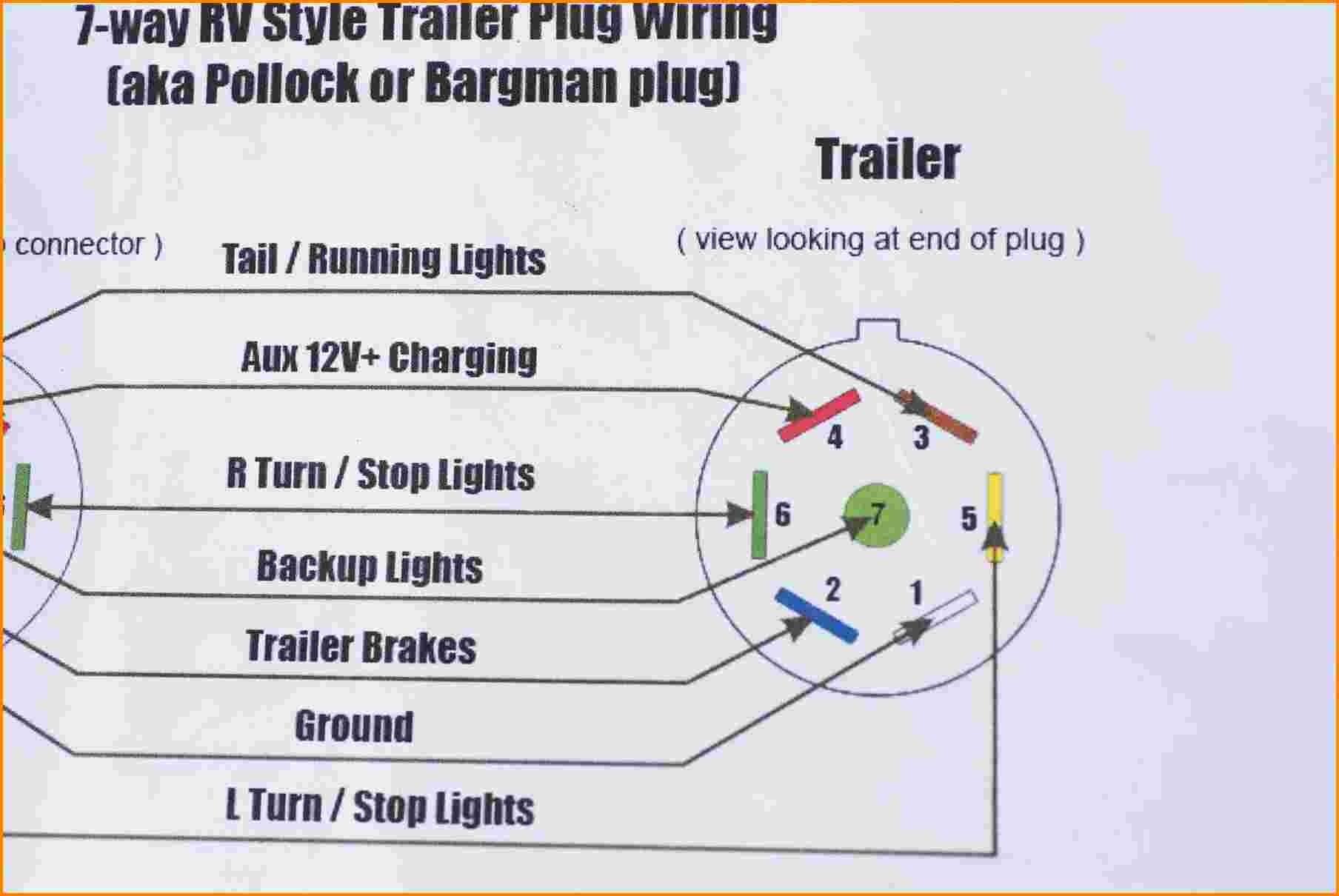 Tractor Trailer Wiring Diagram Beautiful Pollak Trailer Wiring Diagram Everything You Need Of Tractor Trailer Wiring Diagram