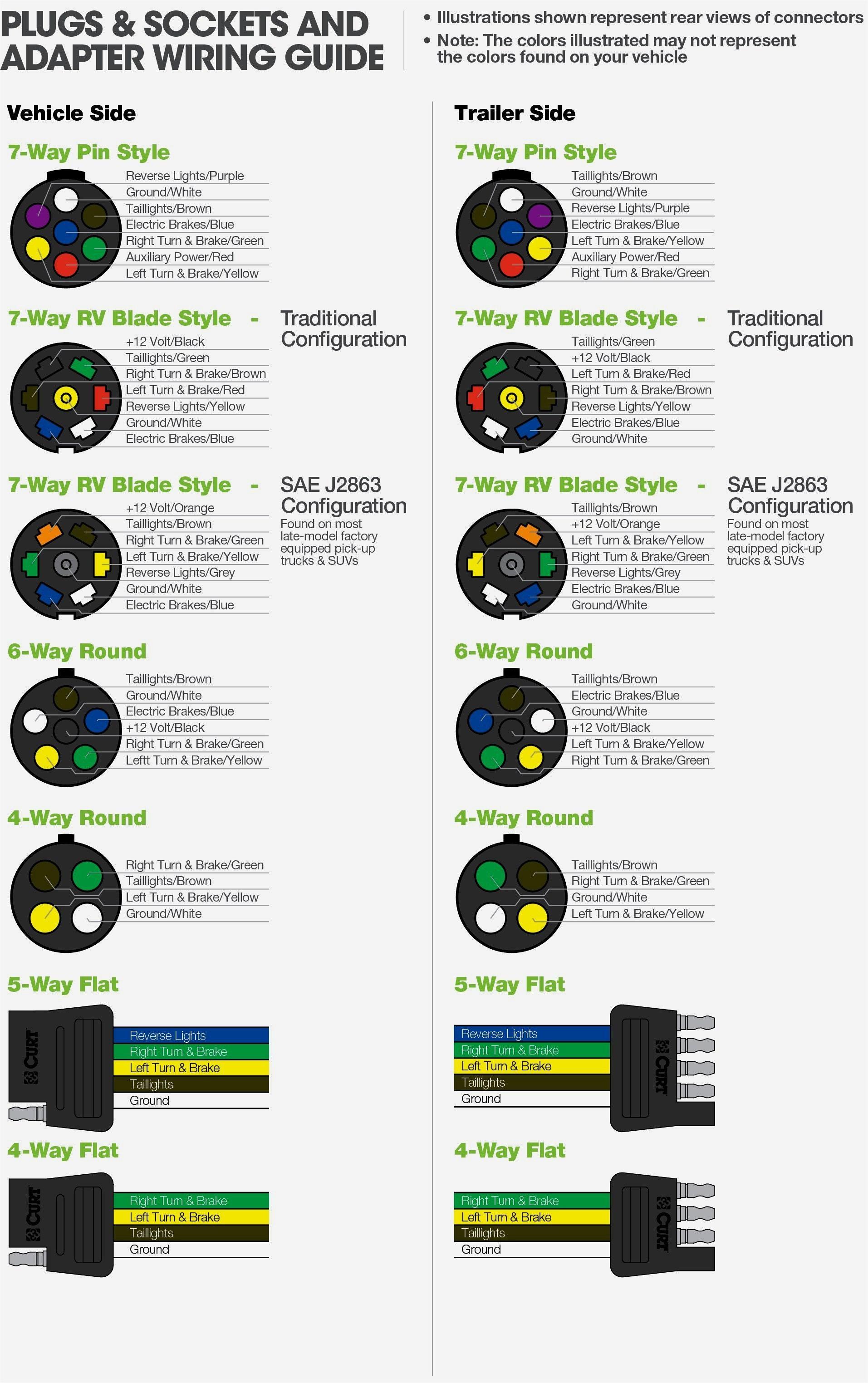 Trailer 7 Pin Wiring Diagram 7 Pin Round Trailer Plug Wiring Diagram Webtor Me Ripping Afif Of Trailer 7 Pin Wiring Diagram