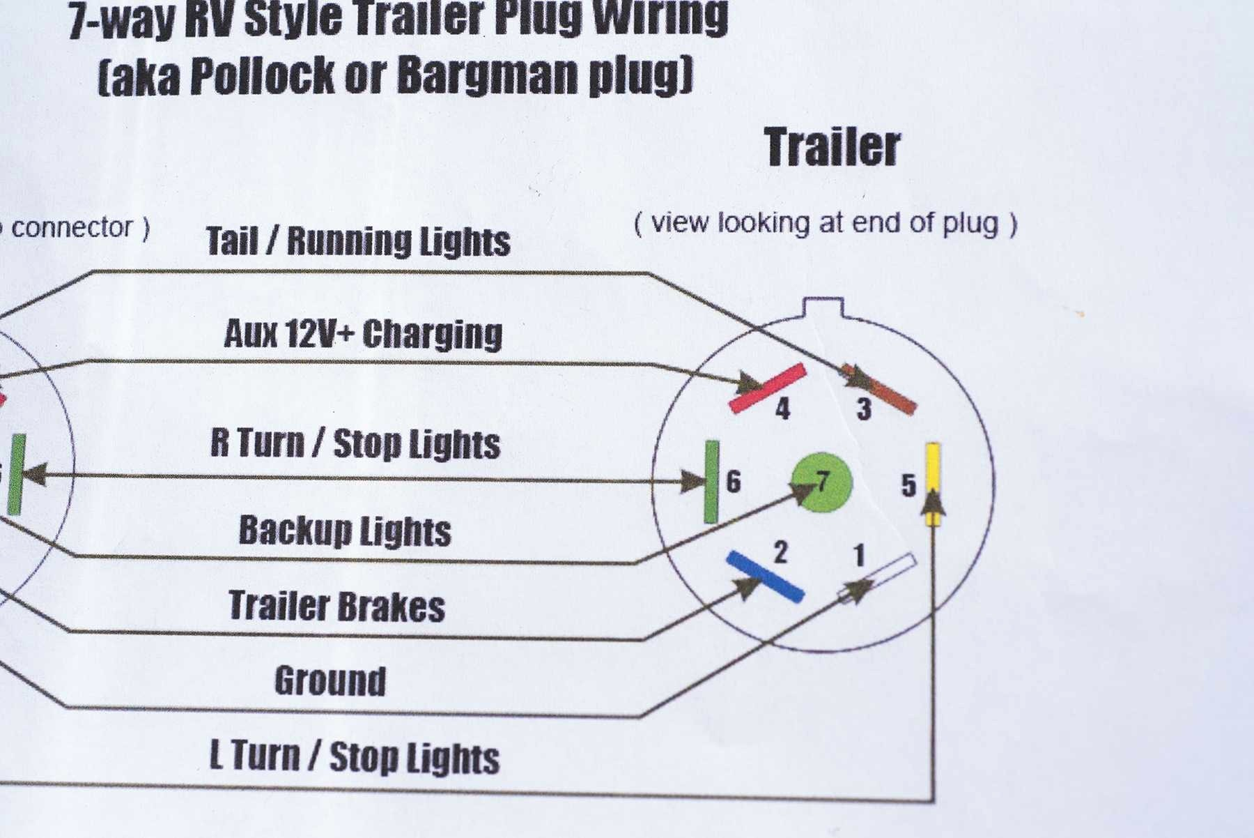 Trailer 7 Pin Wiring Diagram 7 Pin Trailer Wiring Diagram with Brakes Luxury Wiring Diagram for Of Trailer 7 Pin Wiring Diagram