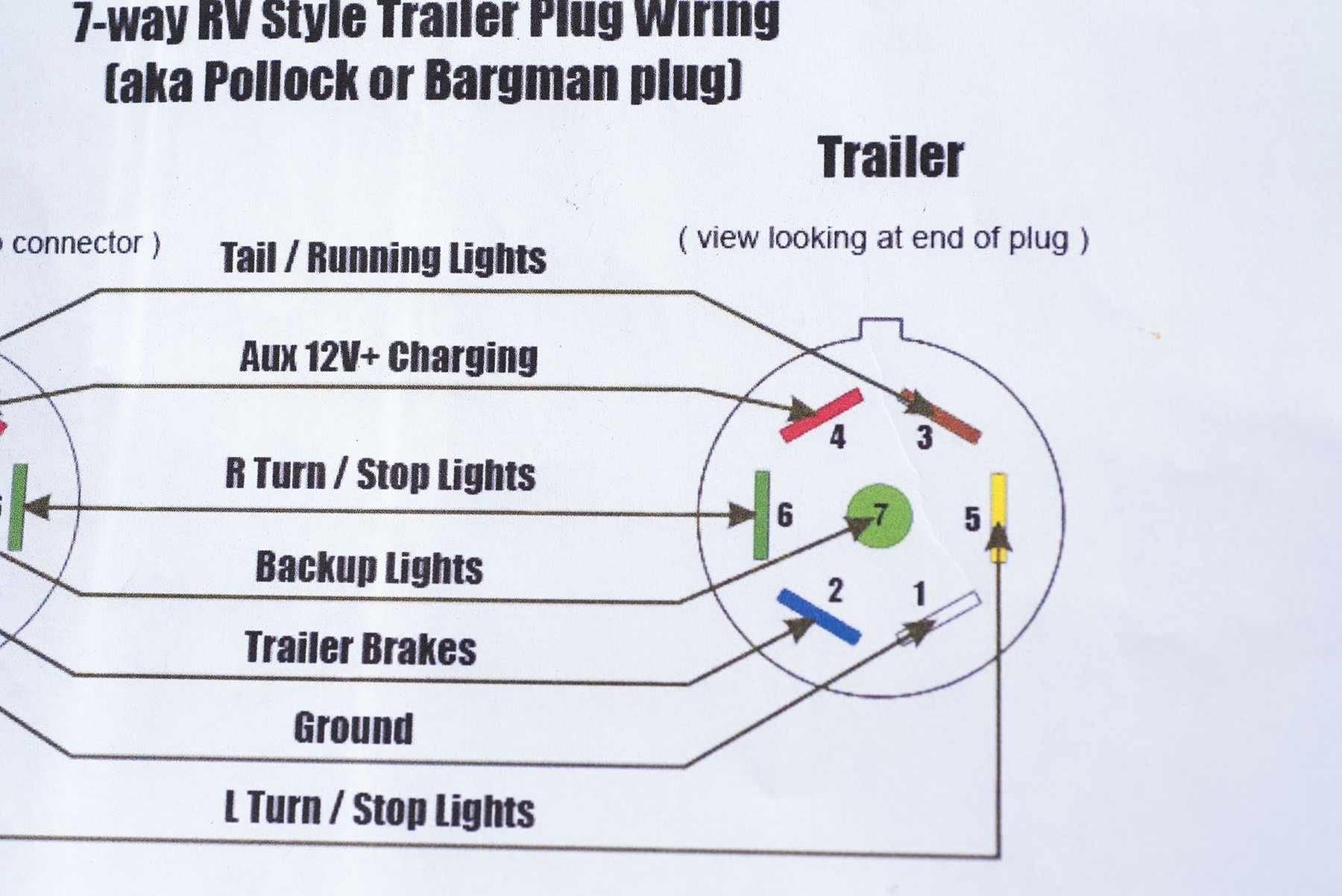 Trailer 7 Pin Wiring Diagram 7 Pin Trailer Wiring Diagram with Brakes Luxury Wiring Diagram for Of Trailer 7 Pin Wiring Diagram