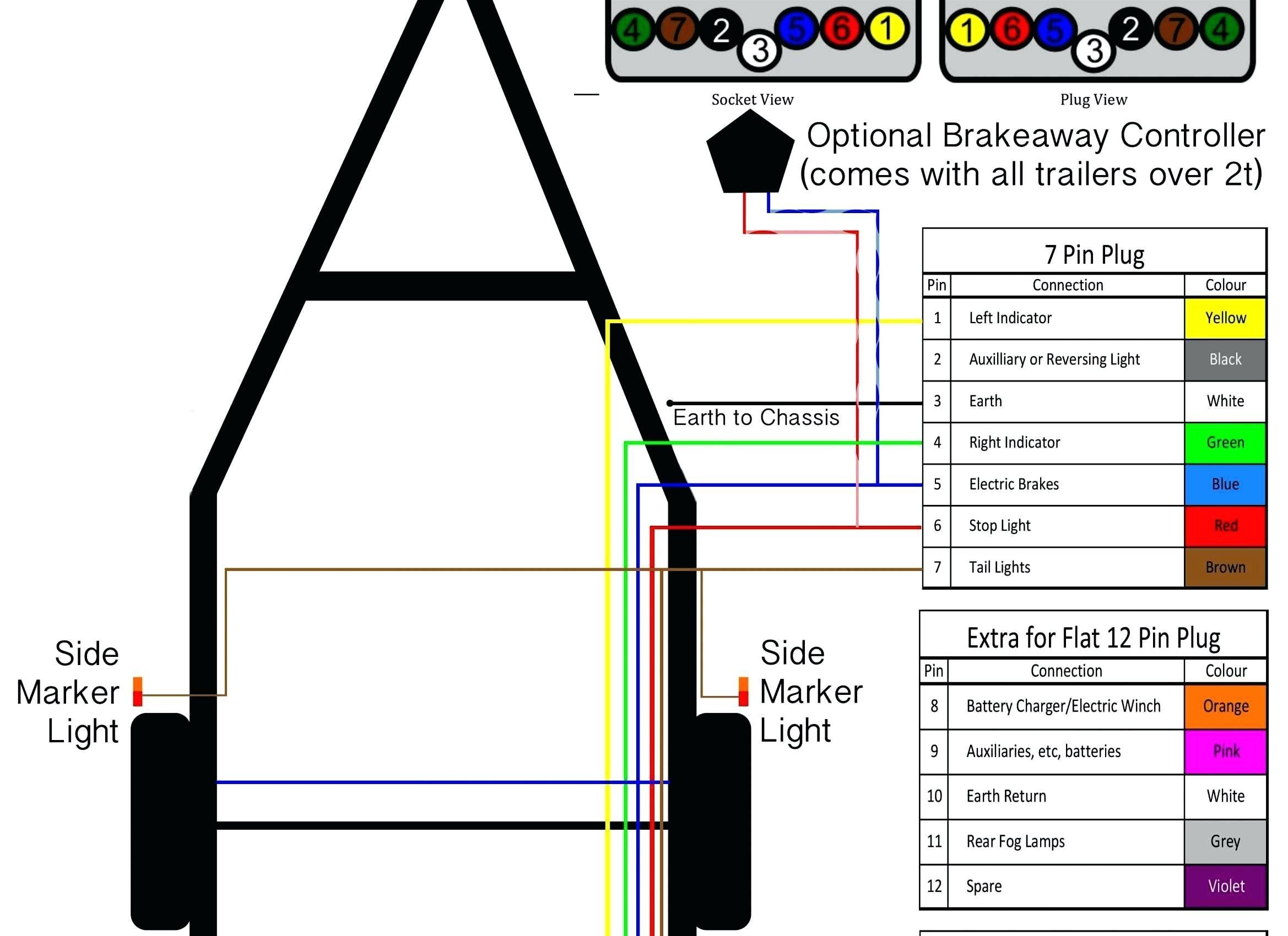 Trailer 7 Pin Wiring Diagram Pj Trailer Wiring Diagram Car 6 Way Plug Best 7 Round Wir Of Trailer 7 Pin Wiring Diagram