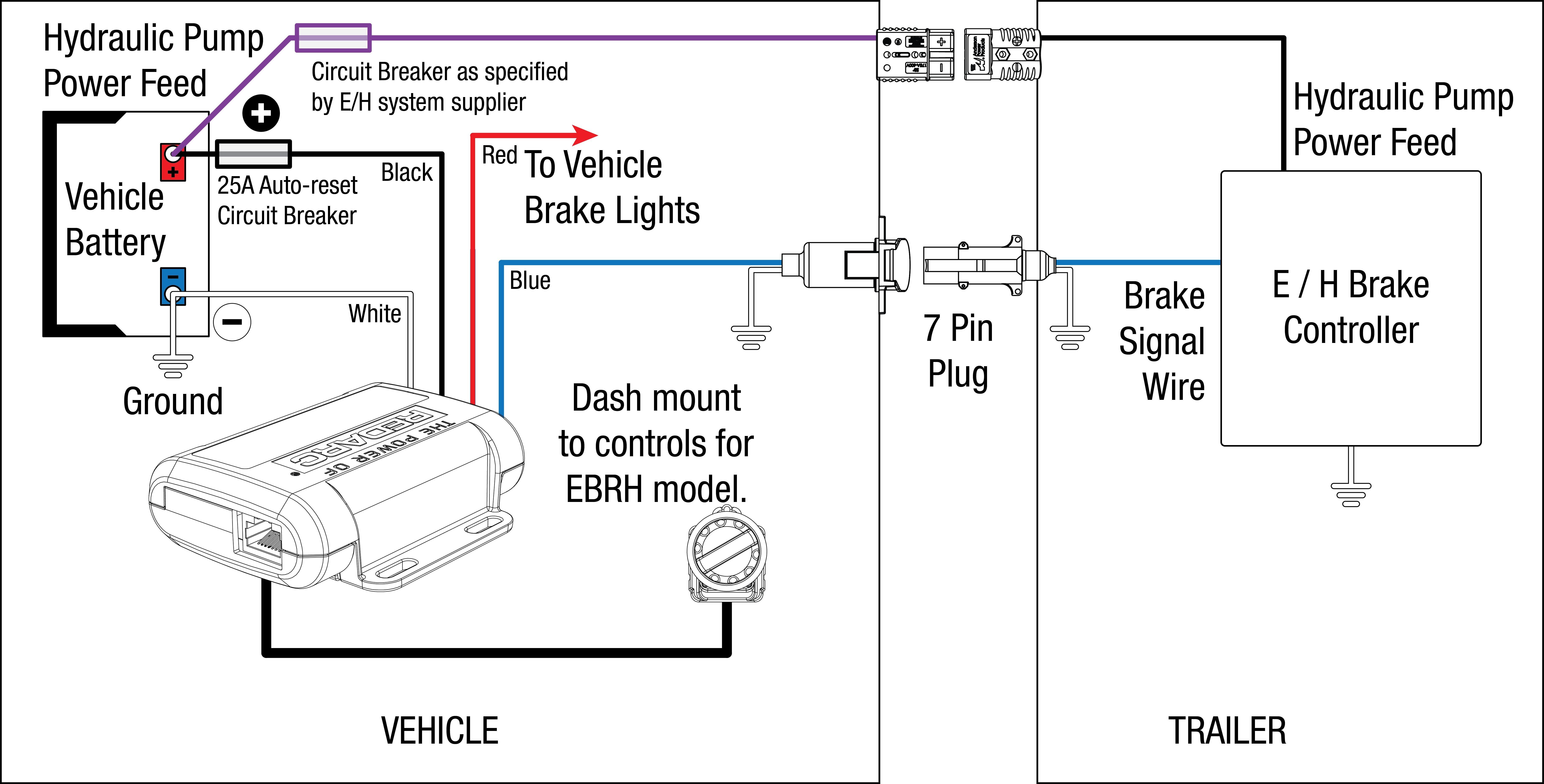 Trailer Breakaway Wiring Diagram Trailer Breakaway Switch Wiring Diagram Lovely Electric Trailer Of Trailer Breakaway Wiring Diagram