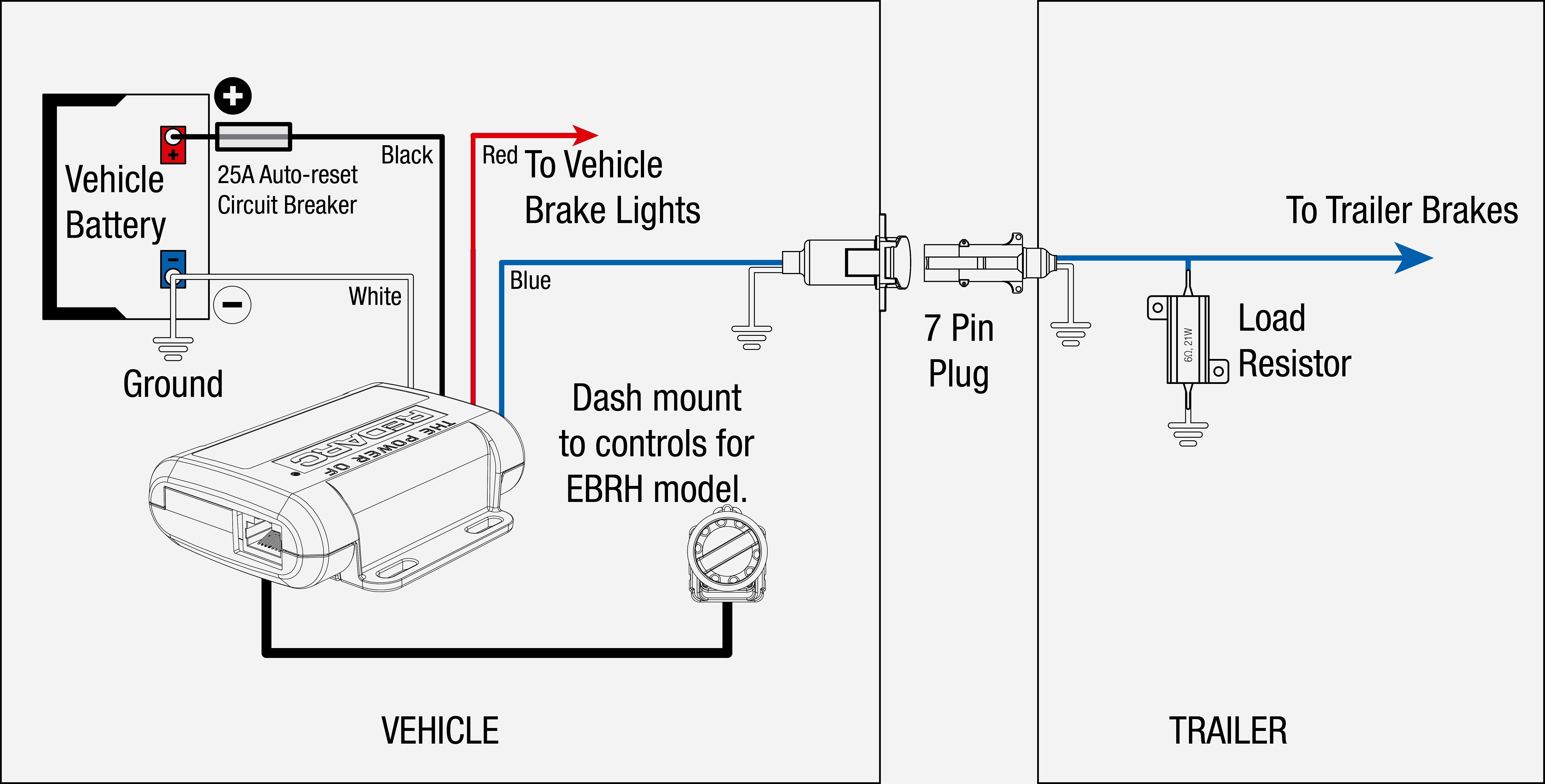 Trailer Wire Harness Diagram Trailer Wiring Diagram Electric Brakes within Brake Controller Of Trailer Wire Harness Diagram