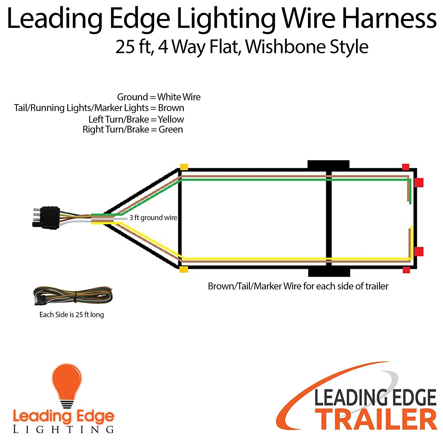 Trailer Wiring Diagram 4 Way Flat Best 7 Way Trailer Connector Wiring Diagram Everything You