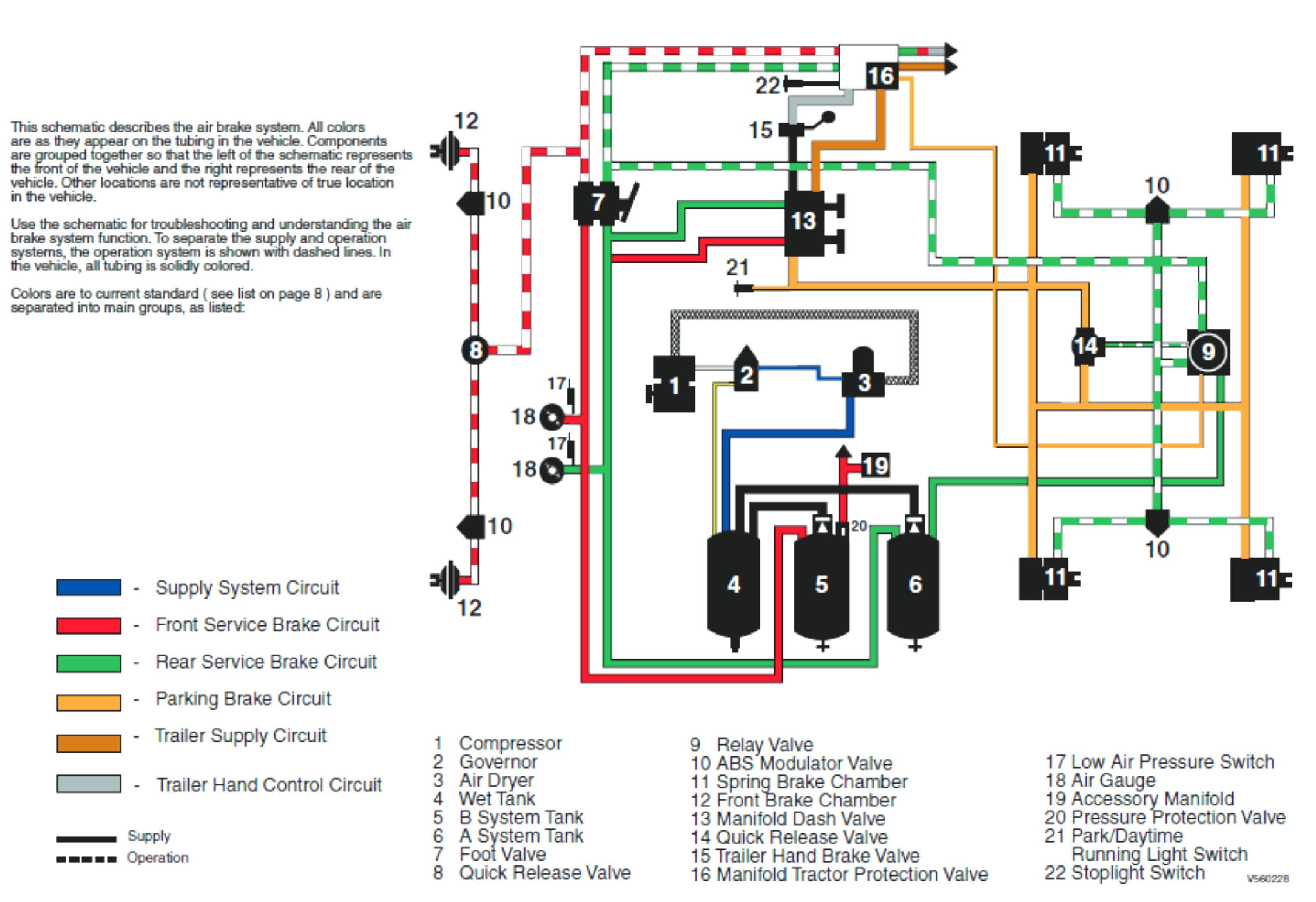 Truck Air Brake Diagram Travel Trailer Battery Hookup Diagram Tractor Air Brake System