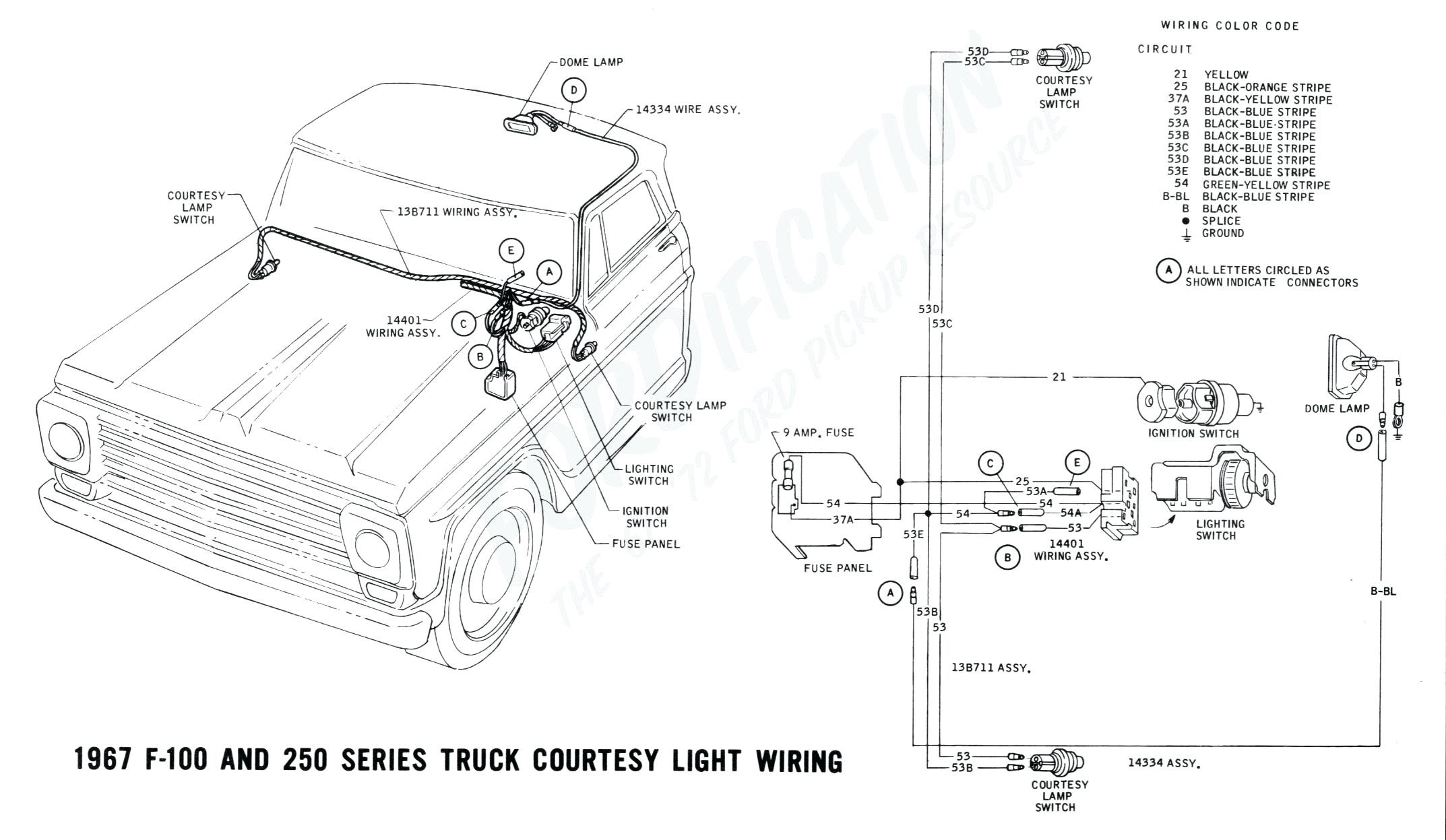 71 ford truck wiring diagram wiring diagram schematics 1968 ford f100 ignition wiring diagram