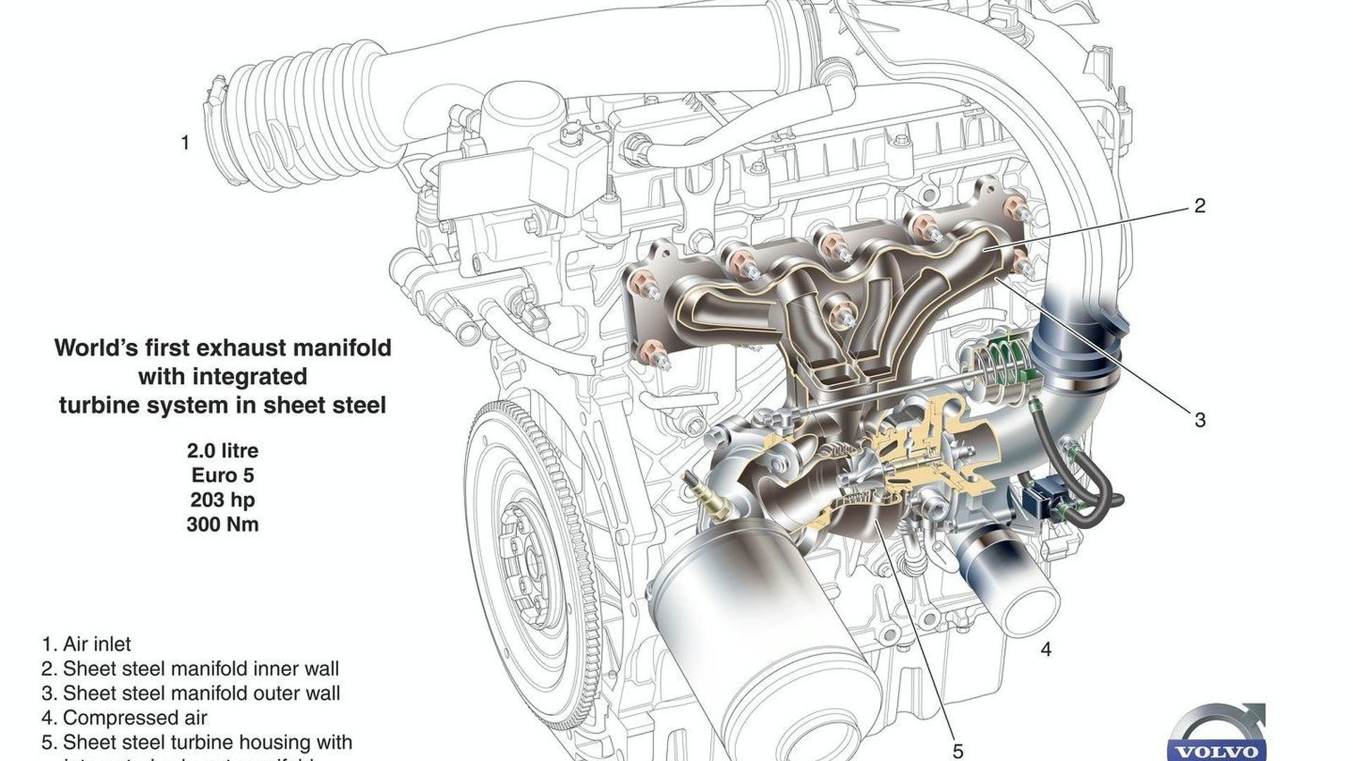Turbocharged Engine Diagram Volvo Announces New Gtdi Engine with Unique Turbo System Of Turbocharged Engine Diagram