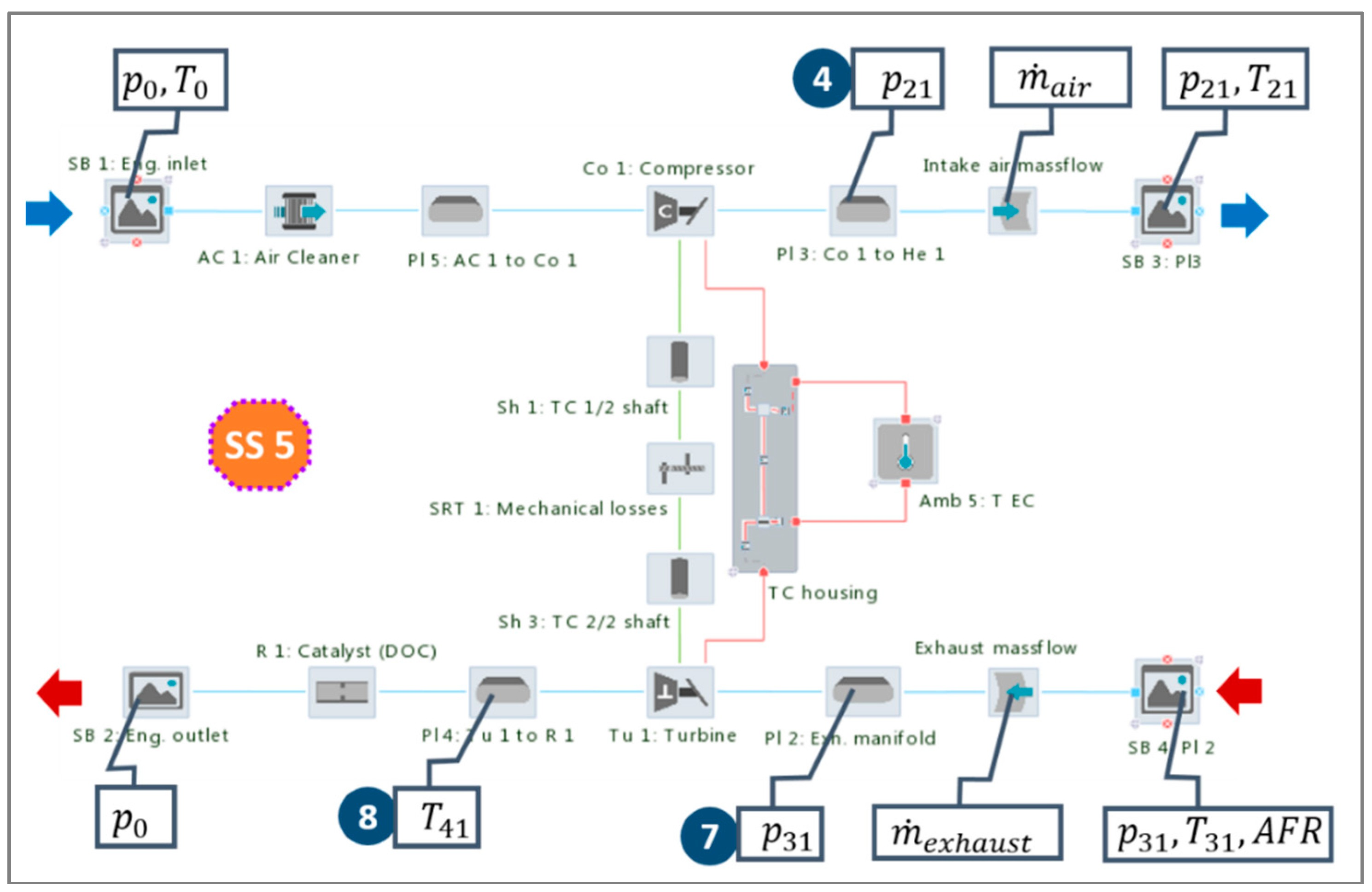 Turbocharger System Diagram