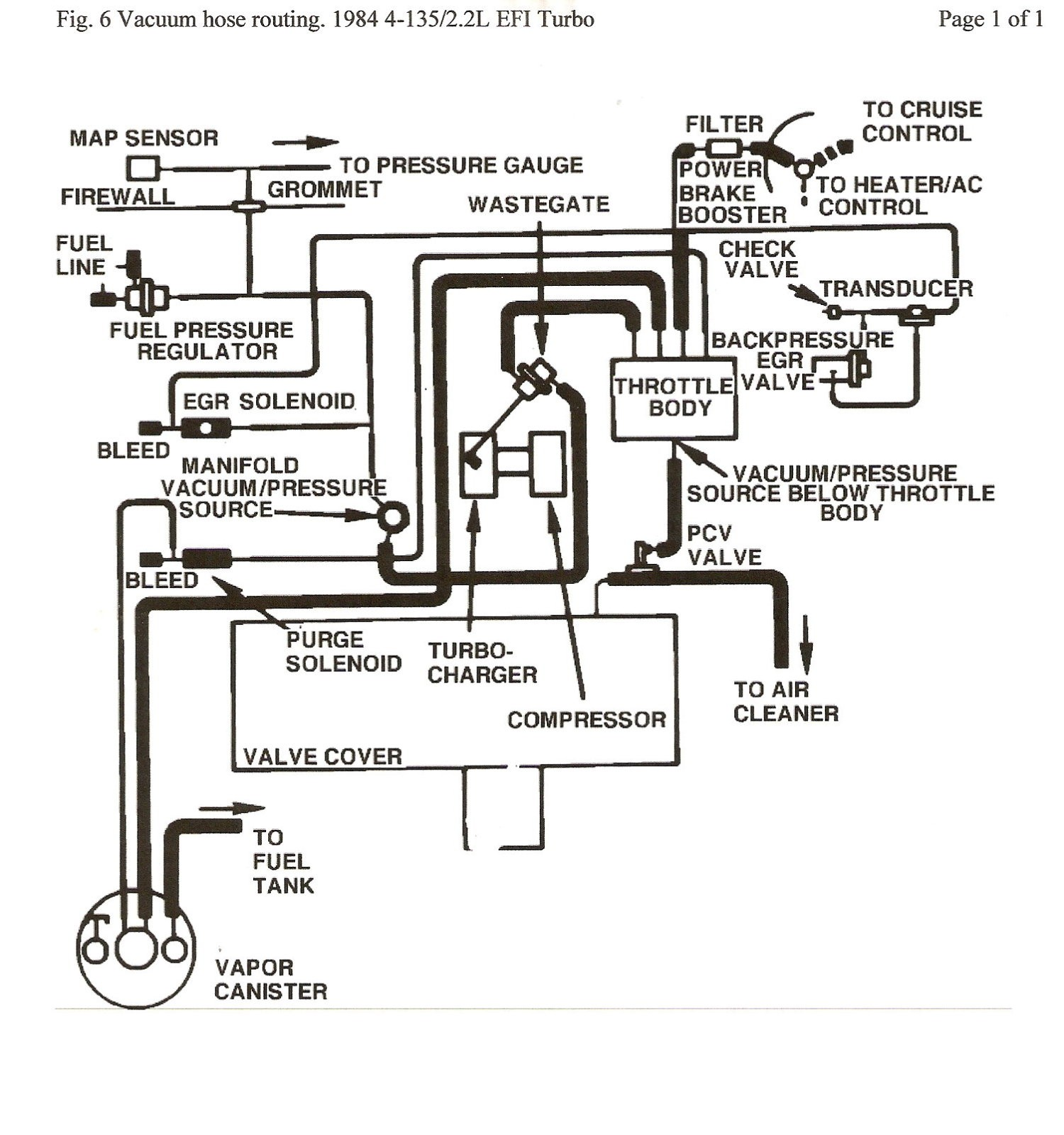 Twin Turbocharger Diagram Amazing Turbocharger Wastegate Diagram Ideas Electrical Diagram Of Twin Turbocharger Diagram