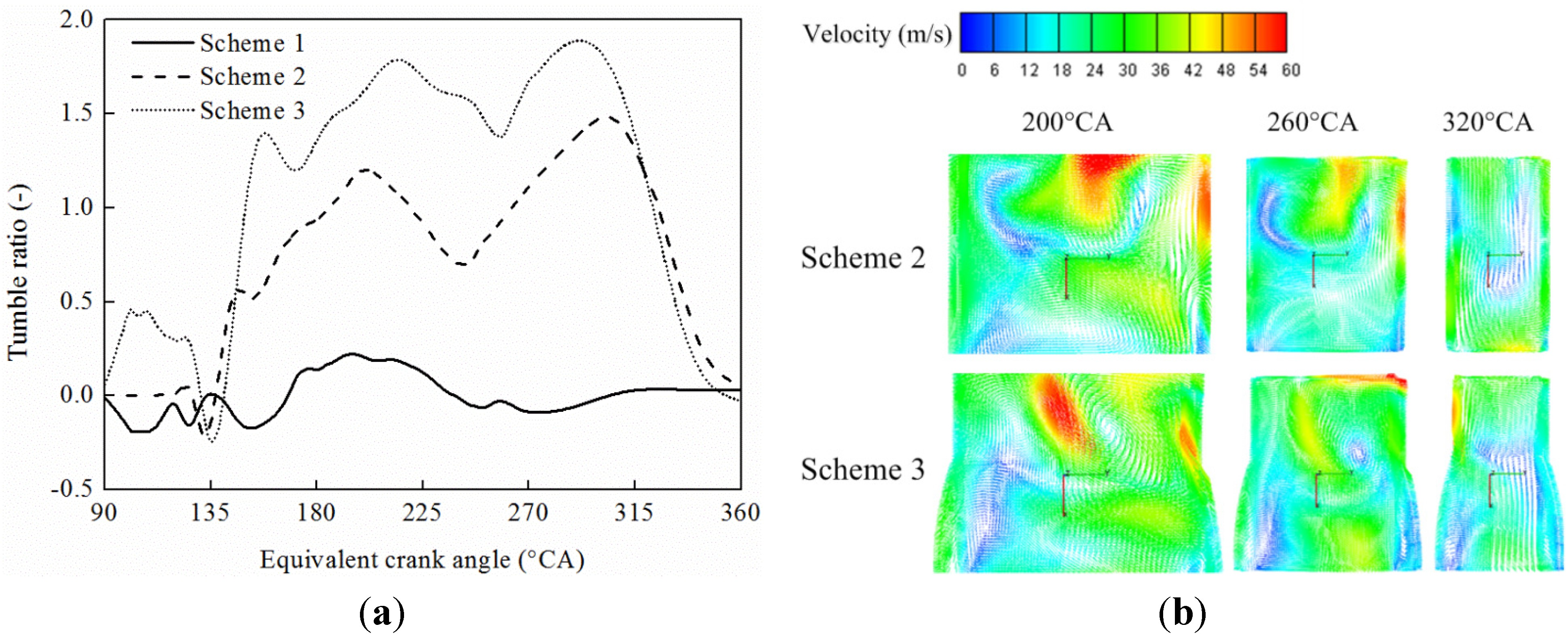 Two Stroke Engine Pv Diagram Energies Free Full Text Of Two Stroke Engine Pv Diagram