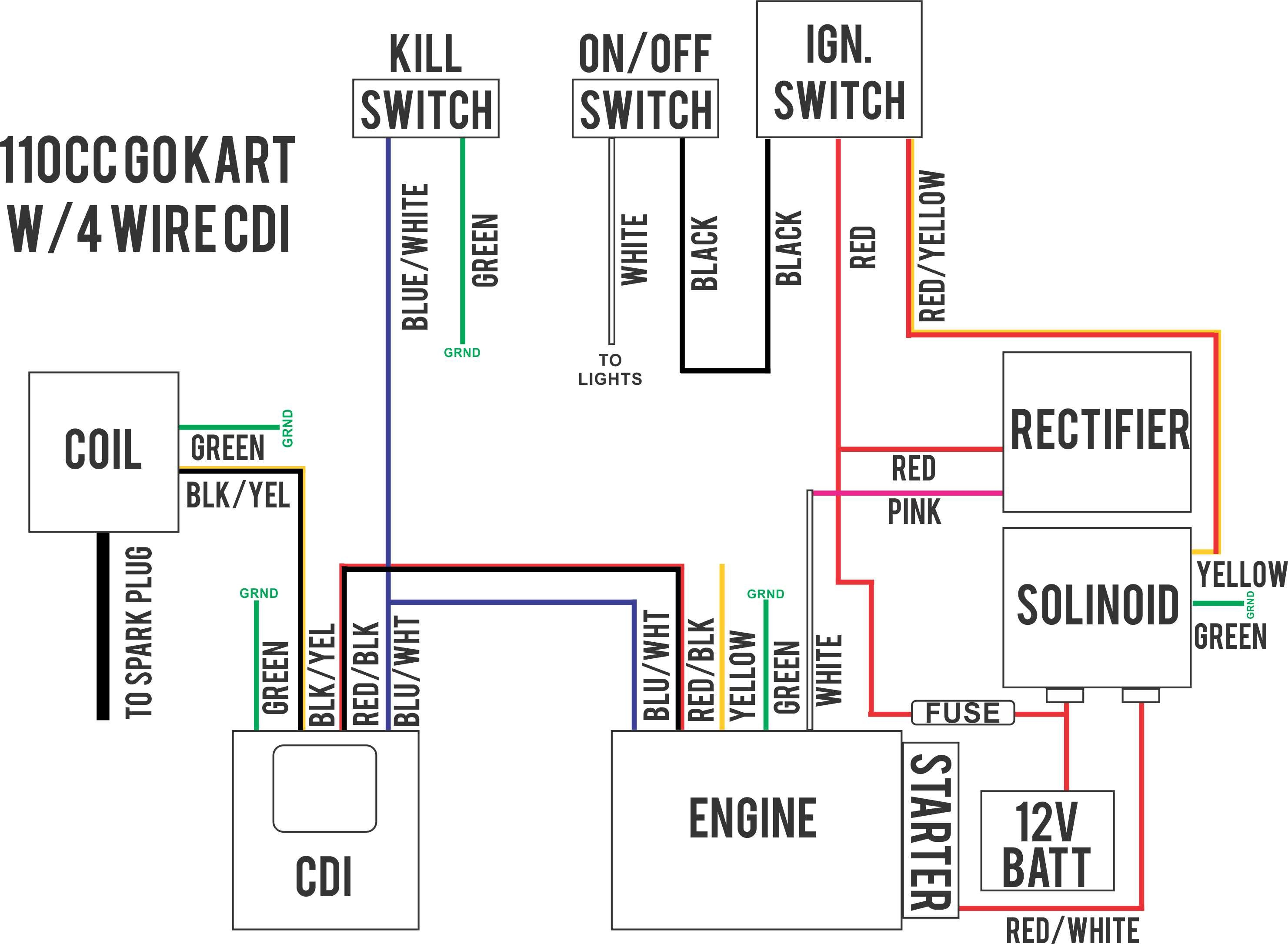 150cc Wiring Diagram - Wiring Diagram Progresif