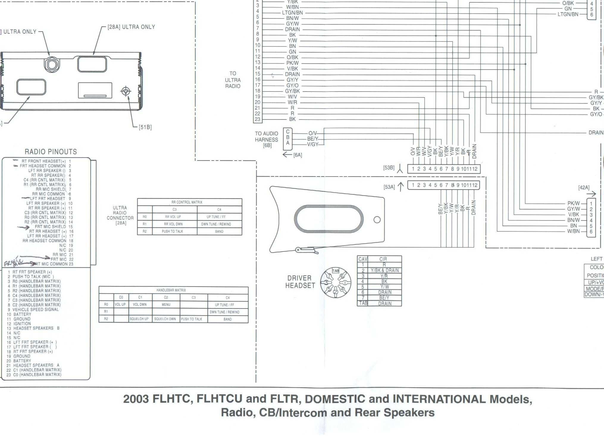 Ultra Remote Car Starter Wiring Diagram Cb Radio Wiring Diagram Gm ...