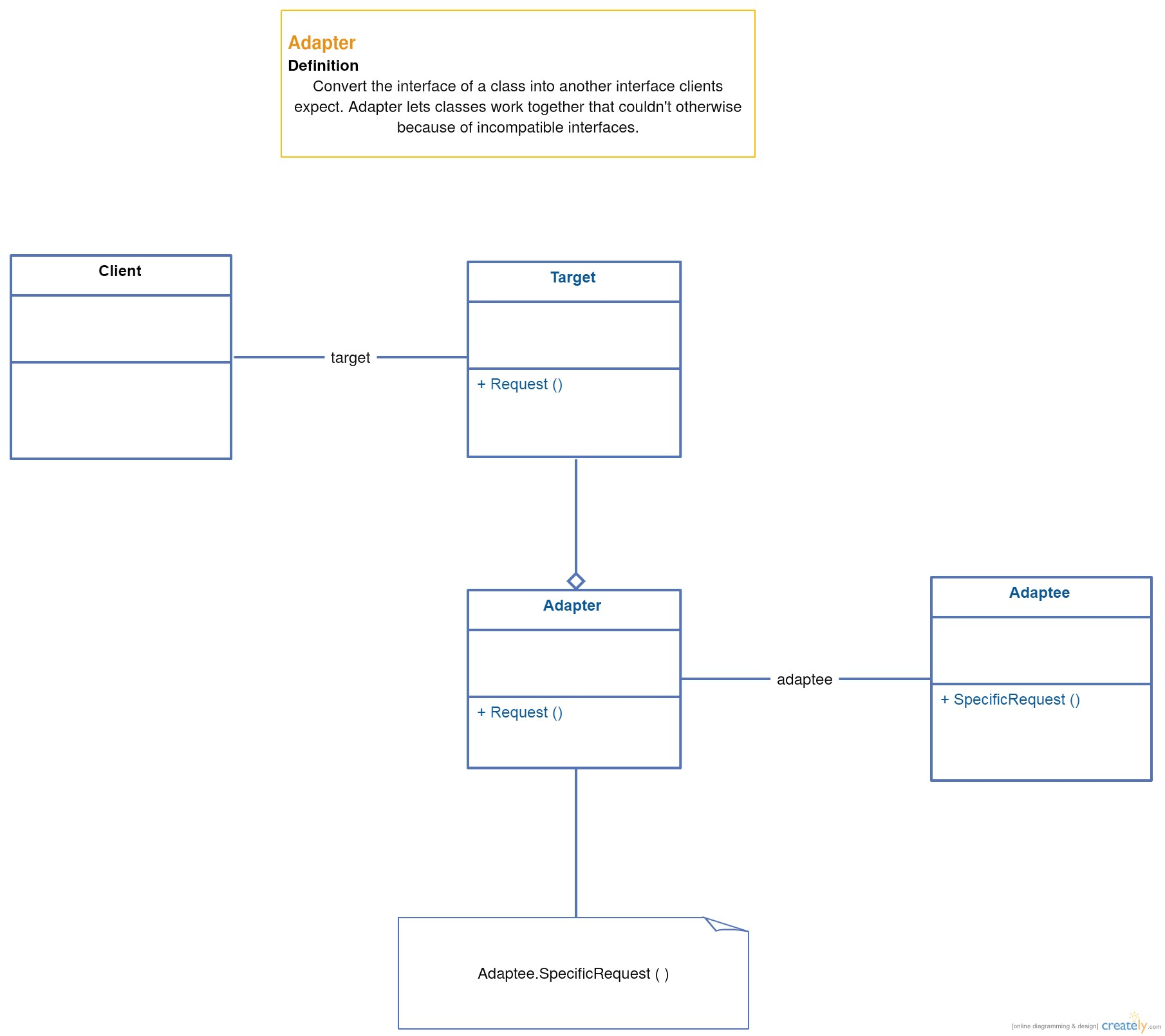 Uml Class Diagram for Car Rental System Uml Class Diagram