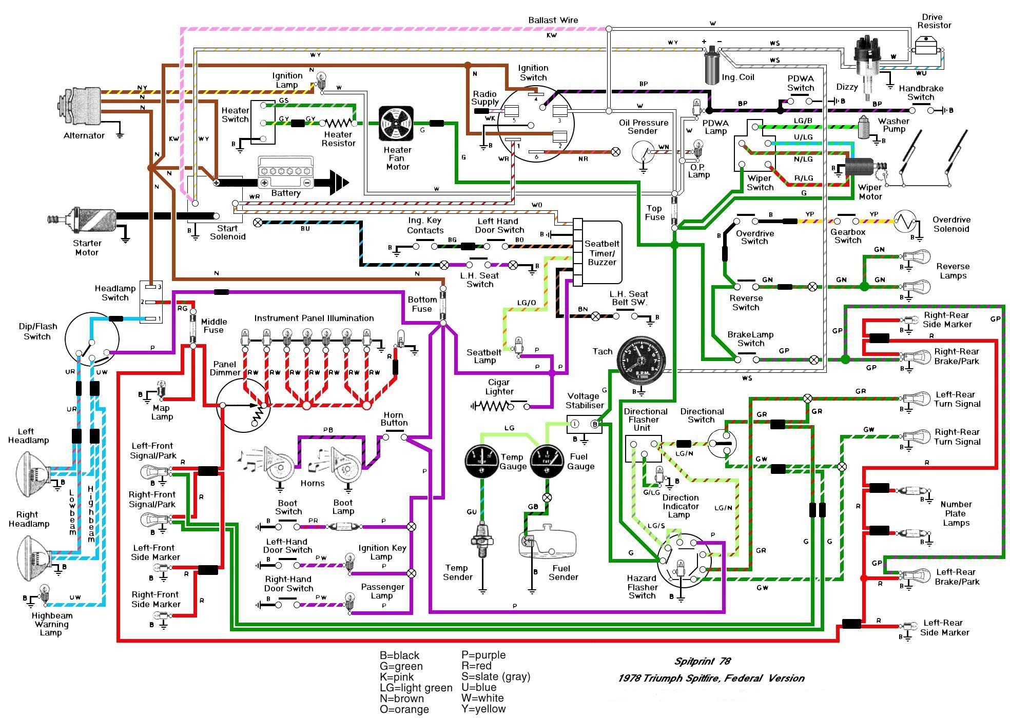 Underside Of Car Diagram Automobile Wiring Diagram Free Download Basic Auto Ac Car Wire Of Underside Of Car Diagram