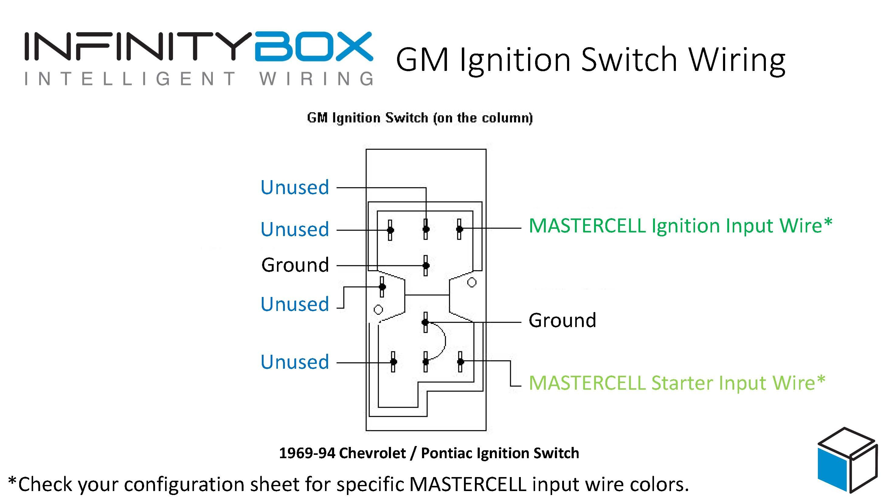 Universal Ignition Switch Wiring Diagram Wiring Diagram Ignition Switch Chevy Free Extraordinary Blurts Of Universal Ignition Switch Wiring Diagram