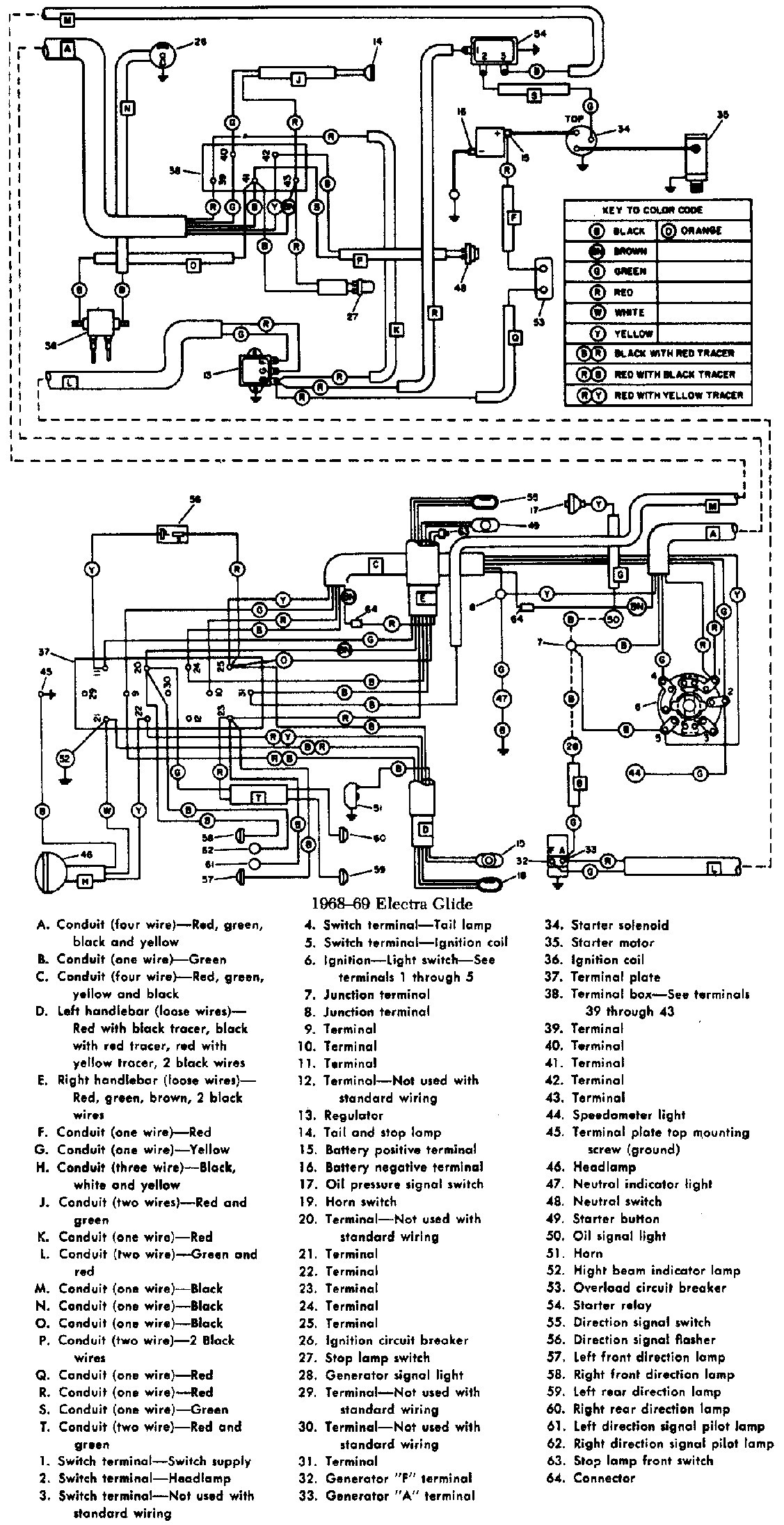 V Twin Engine Diagram Fresh Harley Davidson Ignition Switch Wiring Diagram  Diagram Of V Twin Engine