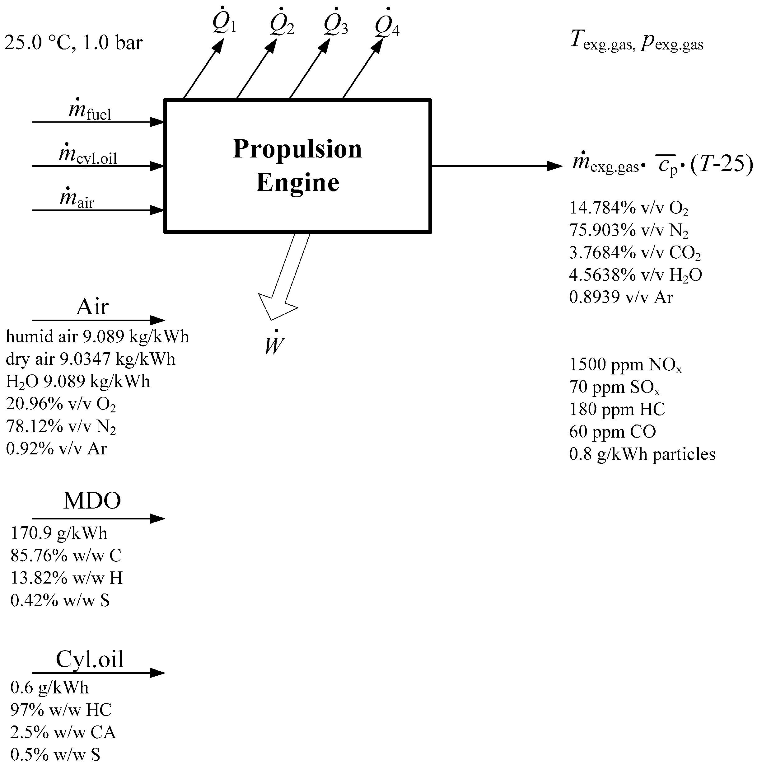 Valve Timing Diagram for 4 Stroke Petrol Engine Energies Free Full Text Of Valve Timing Diagram for 4 Stroke Petrol Engine