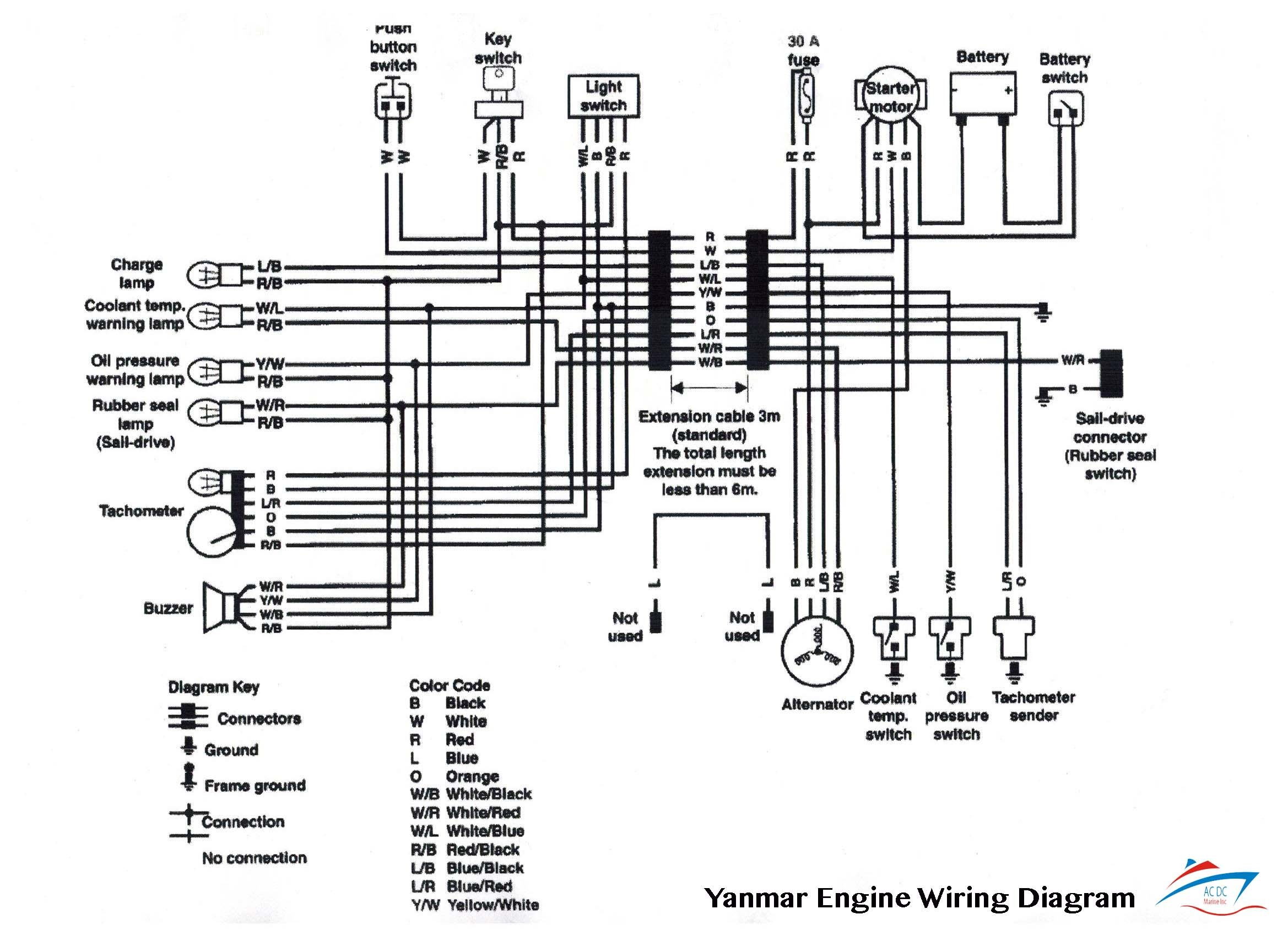 volvo penta marine engine diagram my wiring diagram rh detoxicrecenze com Wartsilla Marine Engine Marine Engine Design