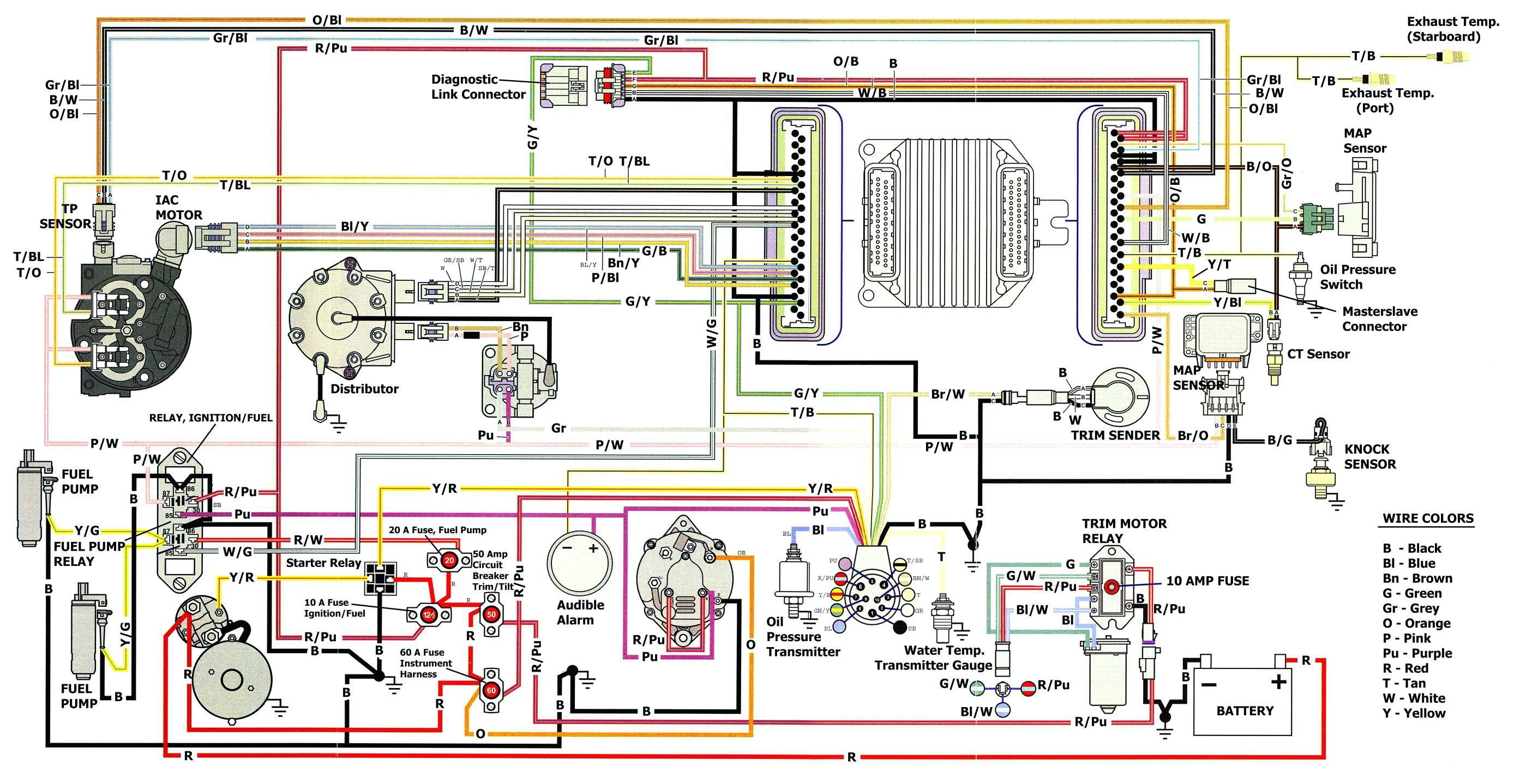Volvo V70 Wiring Diagram