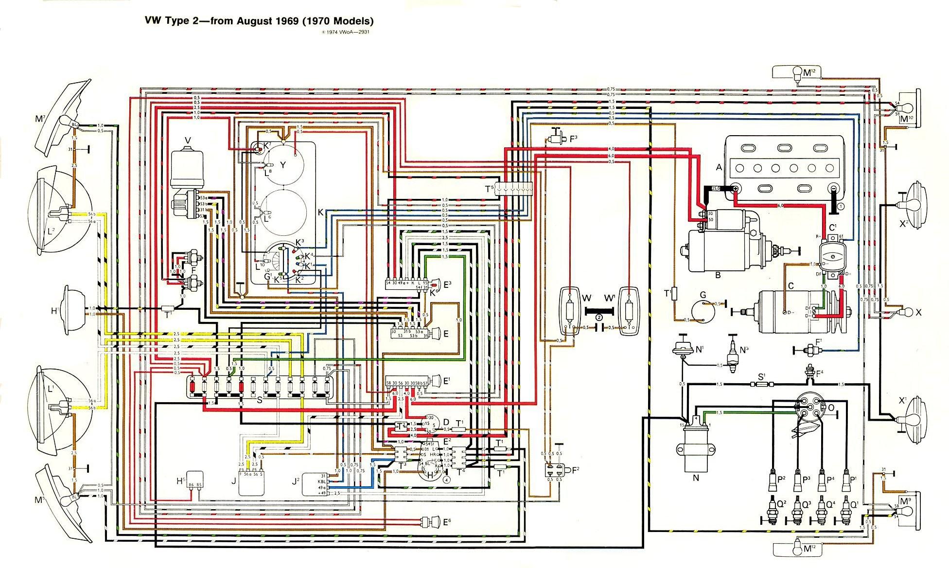 vw type 1 engine diagram thesamba type 2 wiring diagrams of vw type 1 engine diagram type 1 vw engine wiring great installation of wiring diagram \u2022
