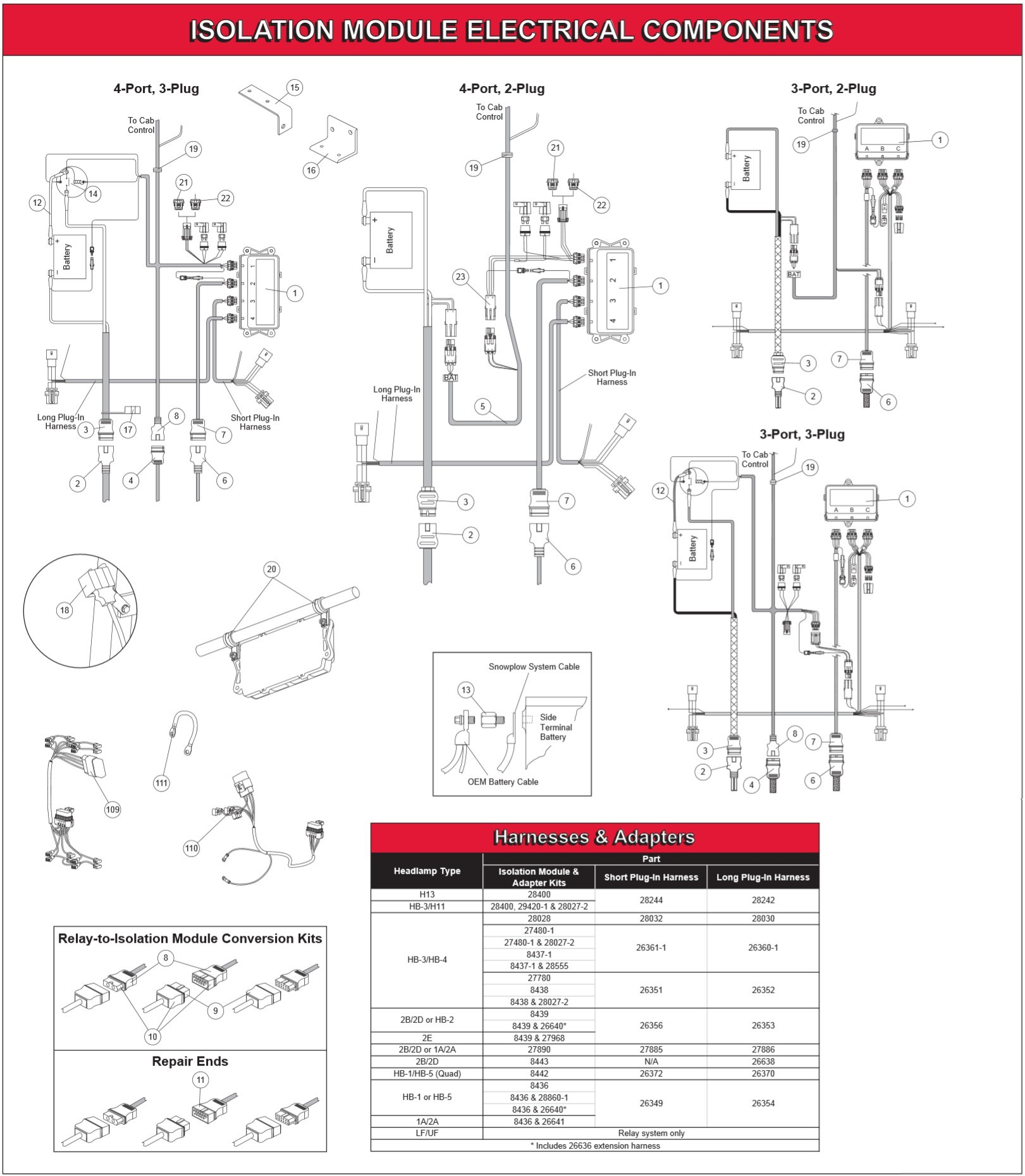 Western Snow Plows Wiring Diagram