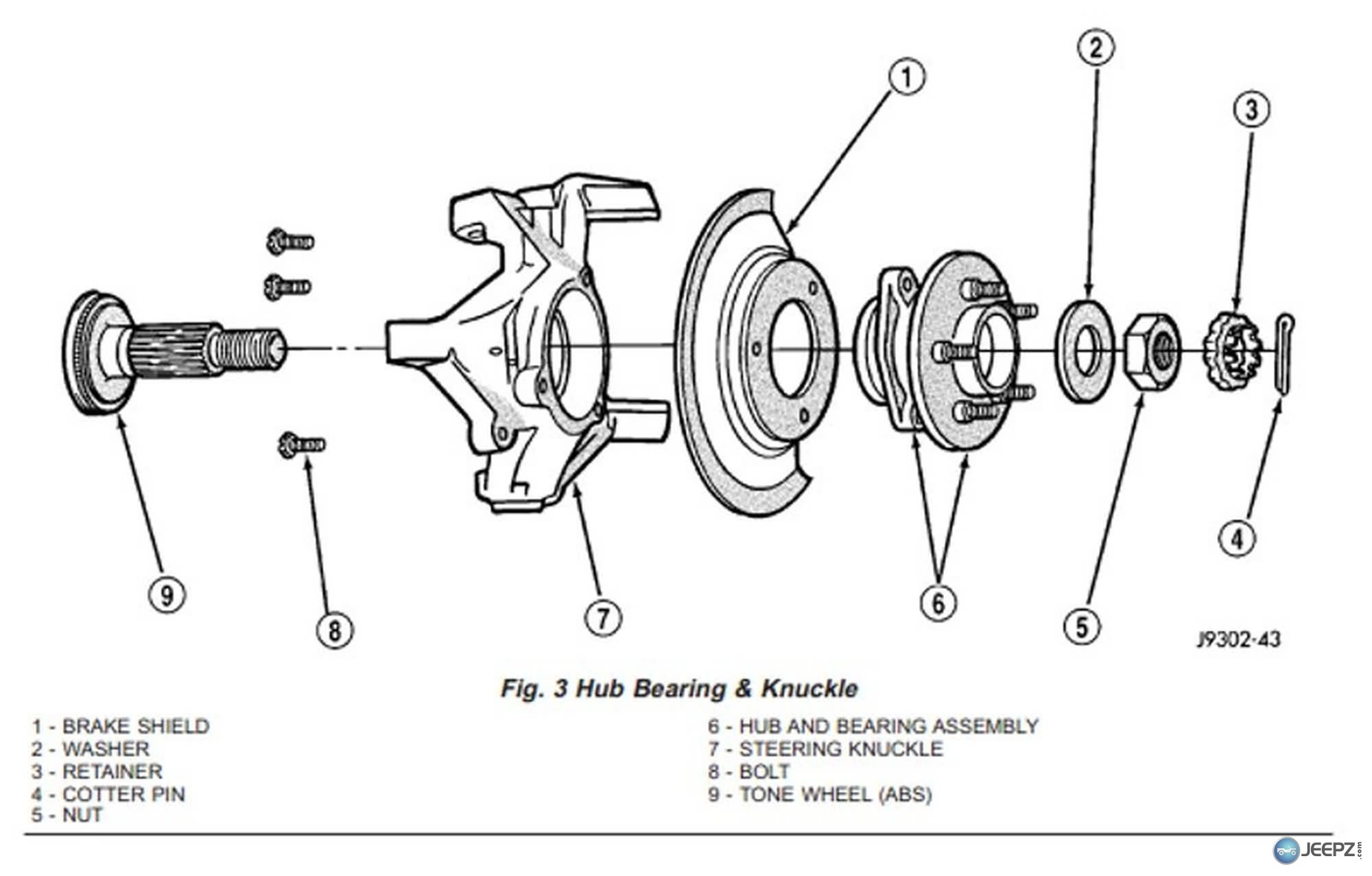 wheel bearing assembly diagram stub axle conversion  u2013 my