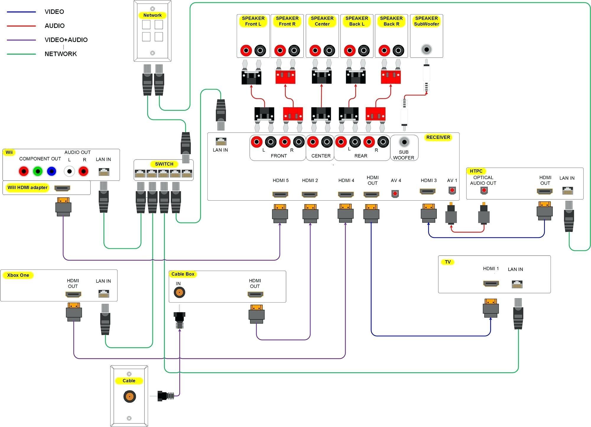 Whole House Audio Wiring Diagram Elegant Surround sound Wiring