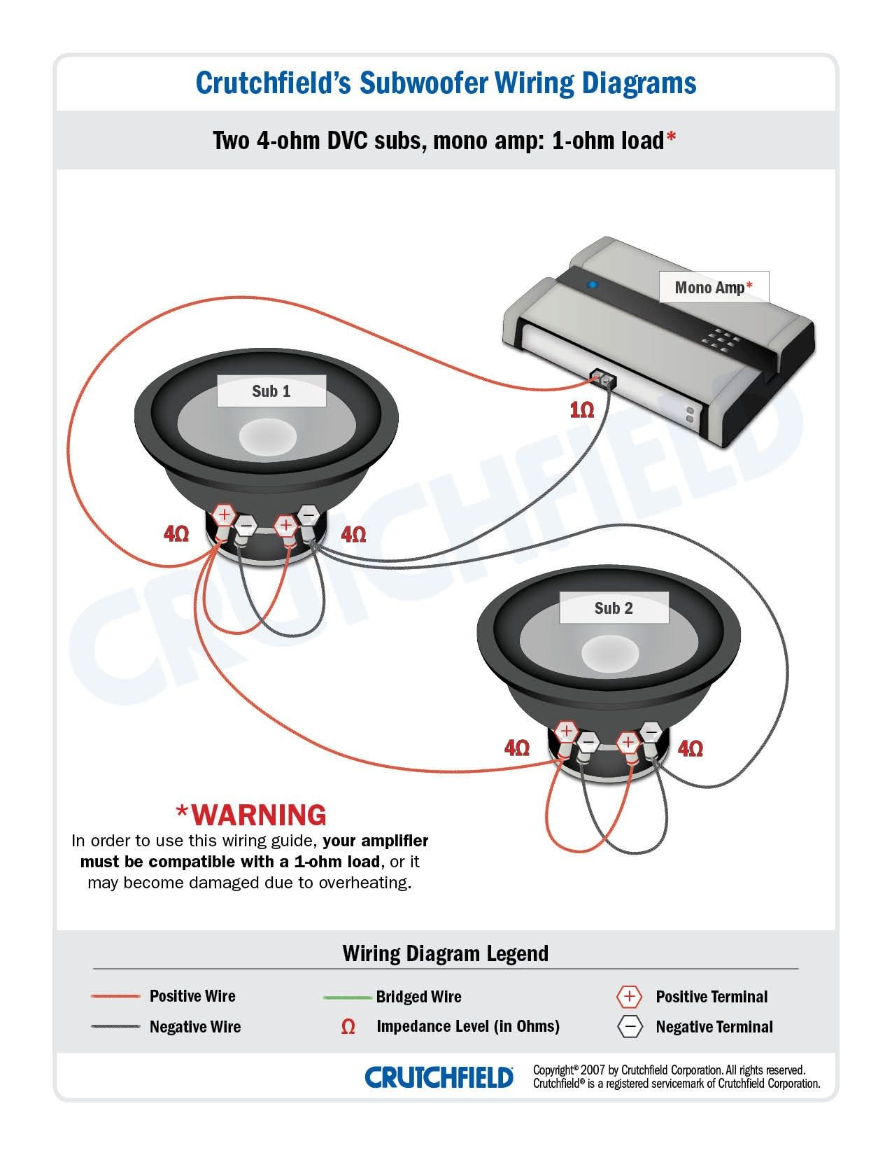 Wiring Diagram for Car Amplifier and Subwoofer 2 Dvc 4 Ohm Mono Low Imp 1275—1650 Audio Pinterest Of Wiring Diagram for Car Amplifier and Subwoofer