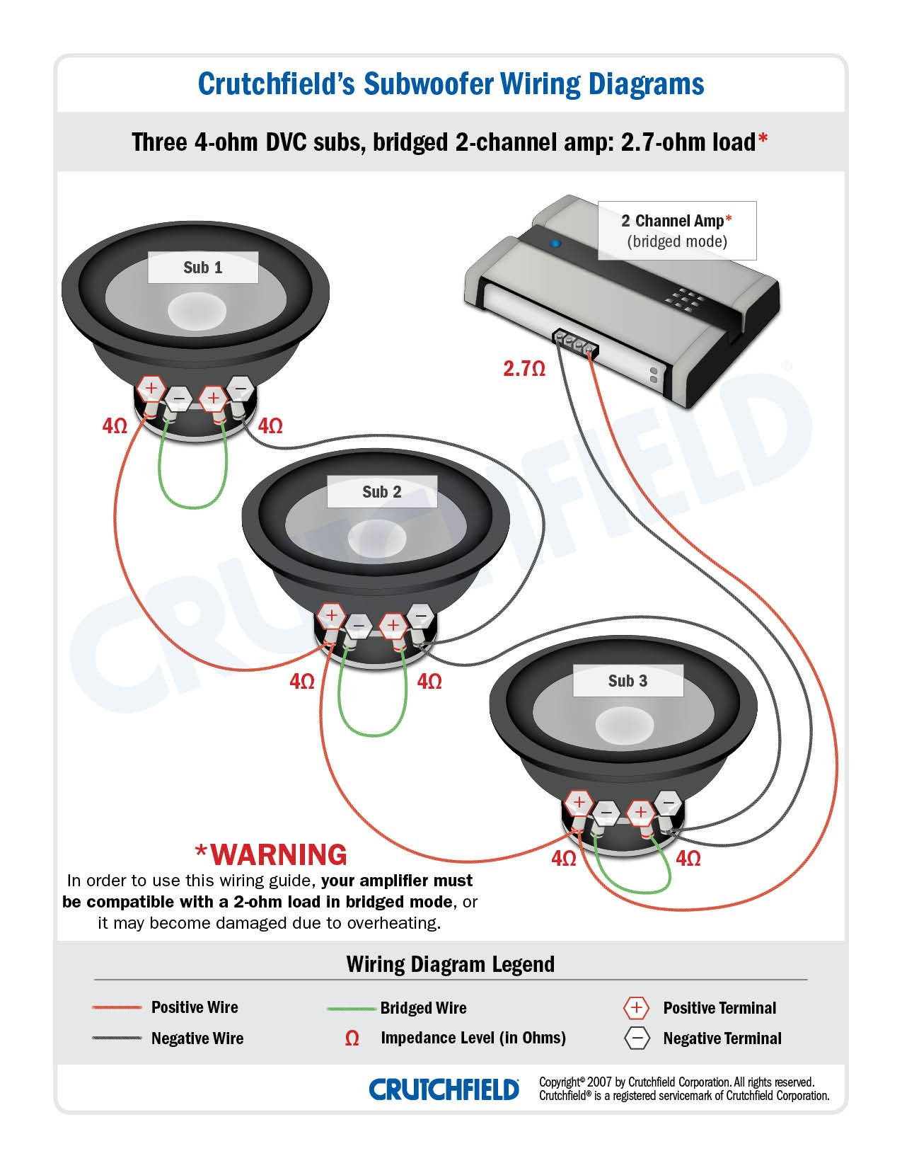 Wiring Diagram for Car Amplifier and Subwoofer Best Wiring A Subwoofer Everything You Need to Know About Of Wiring Diagram for Car Amplifier and Subwoofer