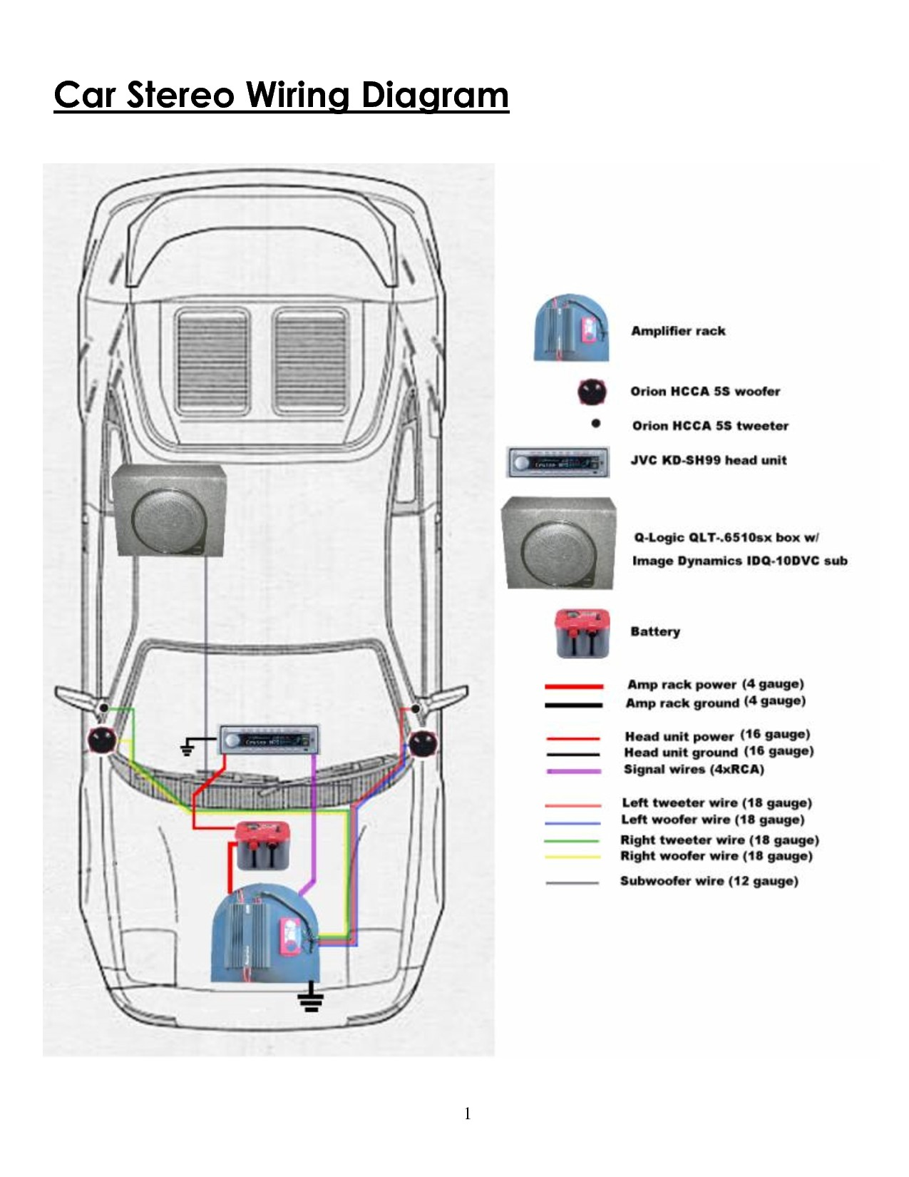 Wiring Diagram for Car Amplifier and Subwoofer Car Audio Wiring ...