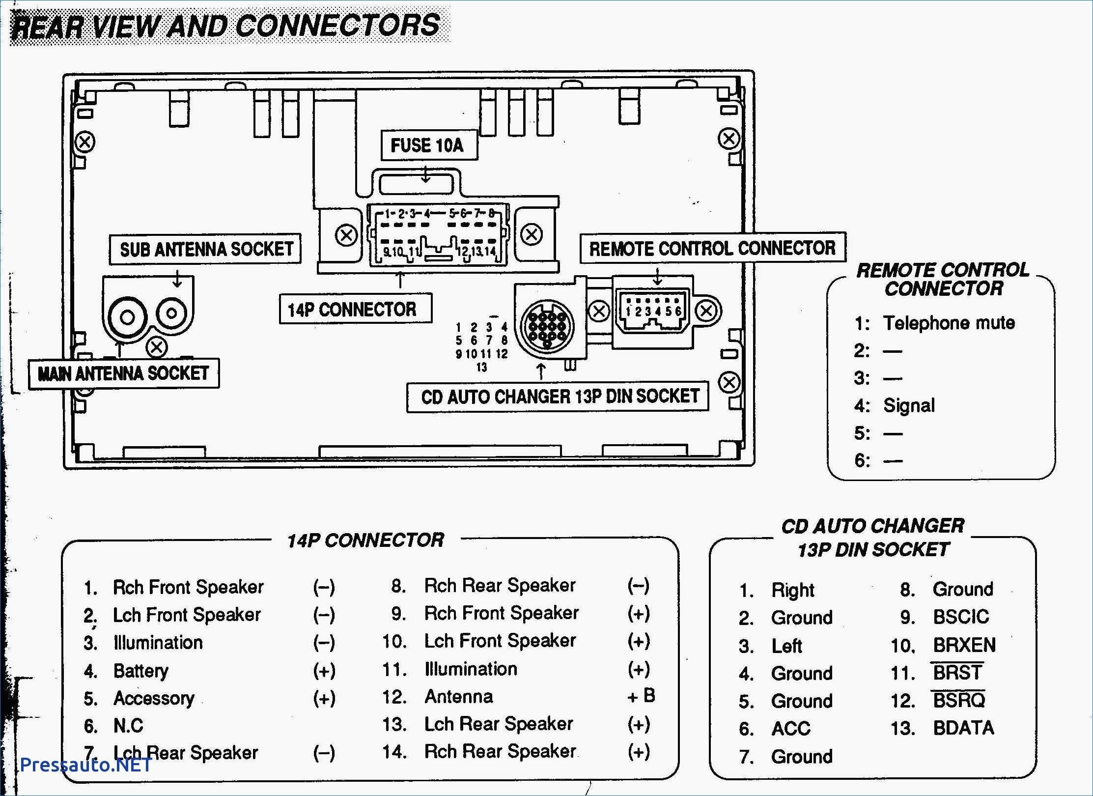 Wiring Diagram for Car Audio System Car Stereo Wiring Diagram Bmw ...