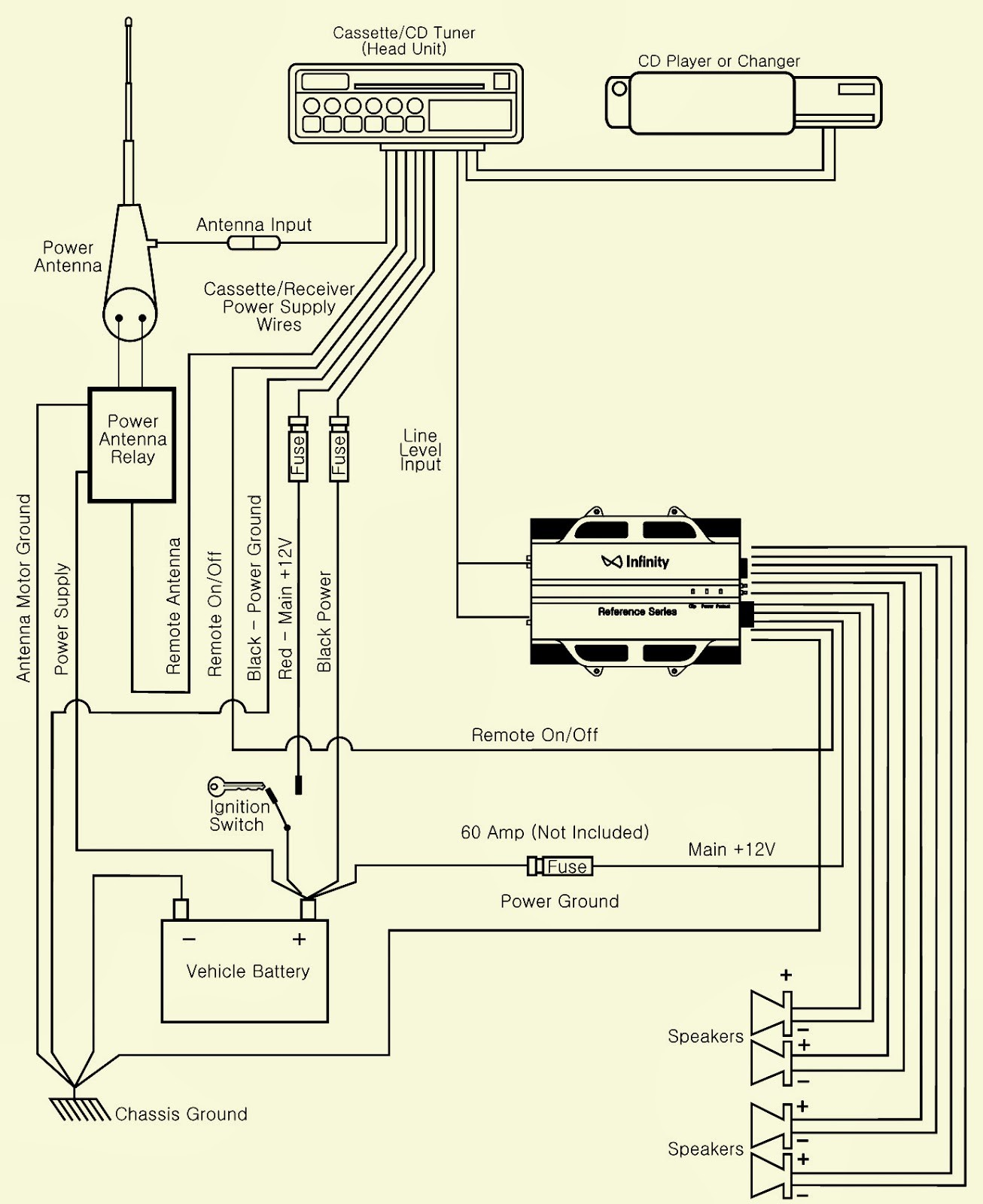 Wiring Diagram for Car Stereo with Amplifier Amp Wiring Diagrams Blurts Of Wiring Diagram for Car Stereo with Amplifier