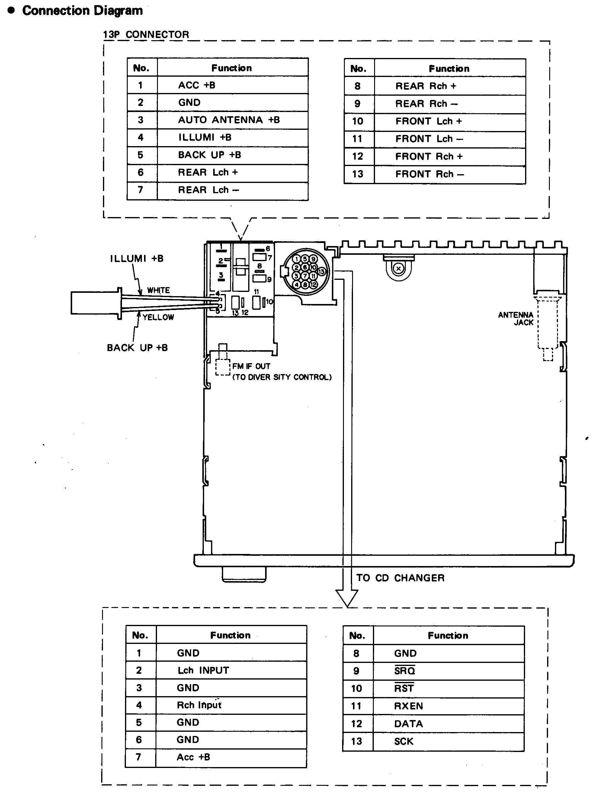 Wiring Diagram for Car Stereo with Amplifier Car Stereo Wiring Diagram Bmw Car Radio Stereo Audio Wiring Diagram Of Wiring Diagram for Car Stereo with Amplifier