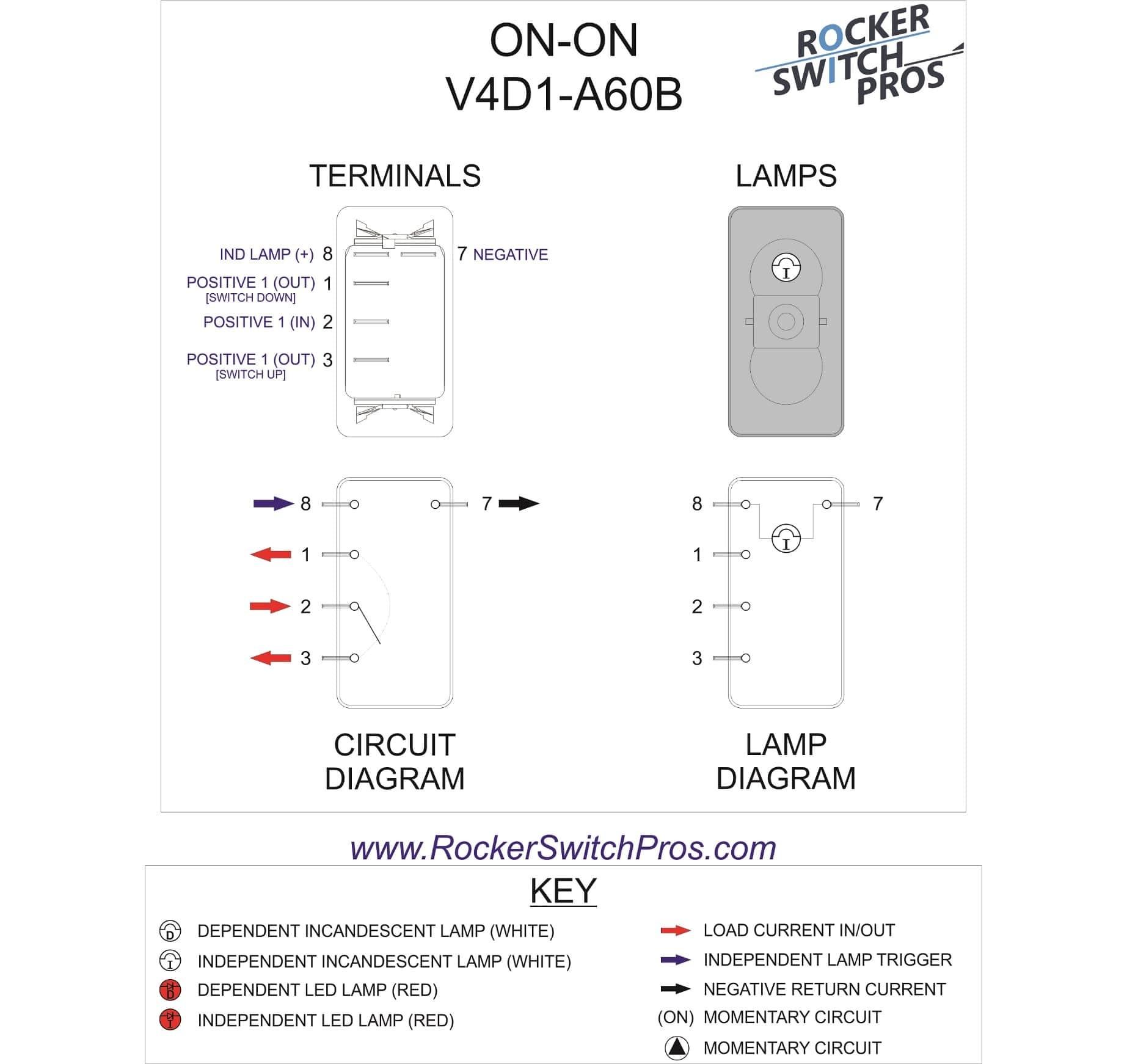 Wiring Diagram for Rocker Switch On Rocker Switch Ind Lamp Three Way Brilliant Wiring Diagram Blurts Of Wiring Diagram for Rocker Switch