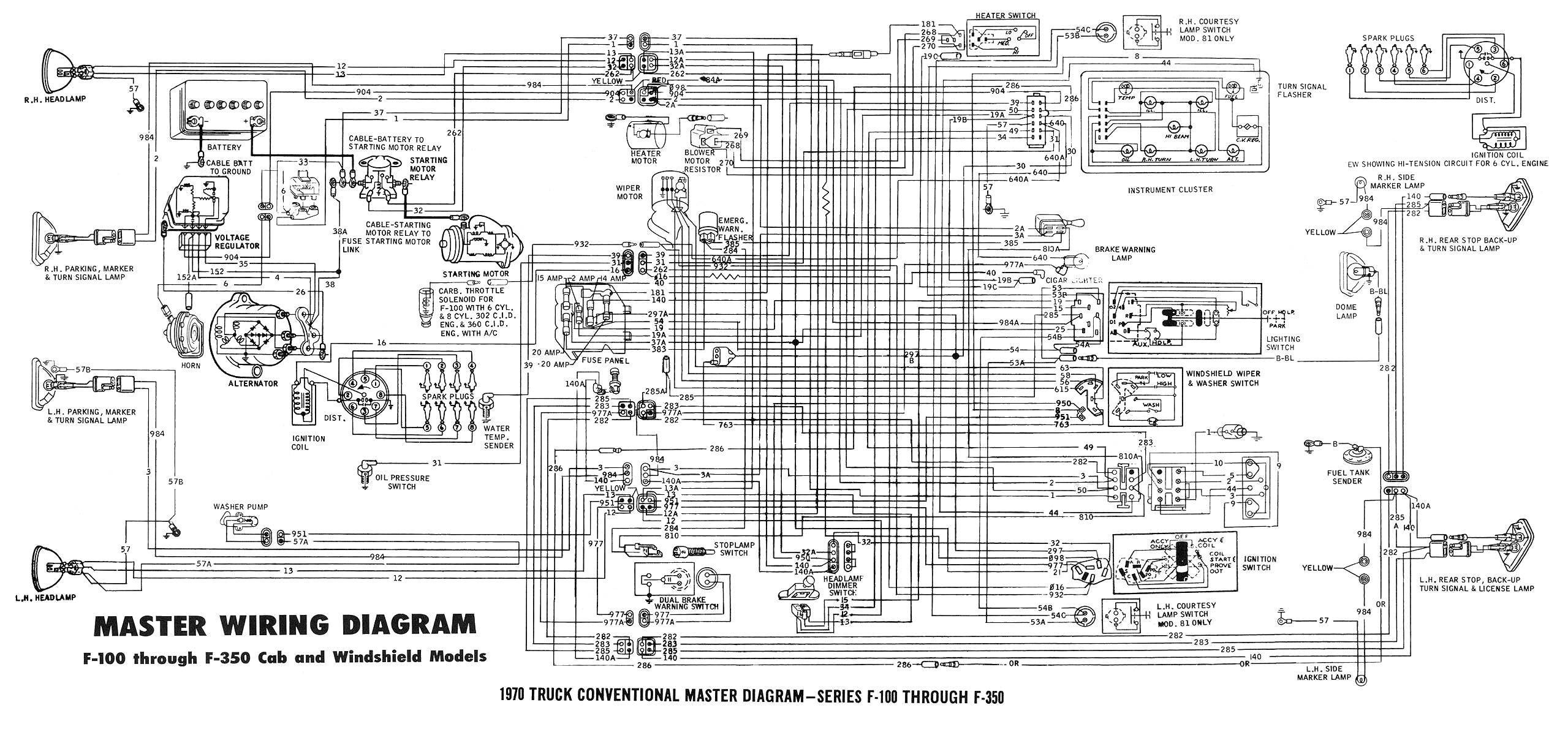 Wiring Diagrams for Trucks 78 Corvette Wiring Diagram Wiring Diagram Of Wiring Diagrams for Trucks