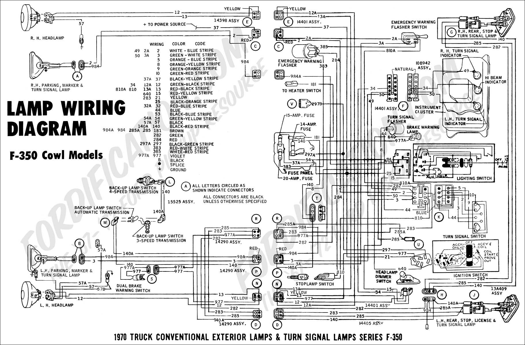 Wiring Diagrams for Trucks ford Truck Technical Drawings and Schematics Section H Wiring Of Wiring Diagrams for Trucks
