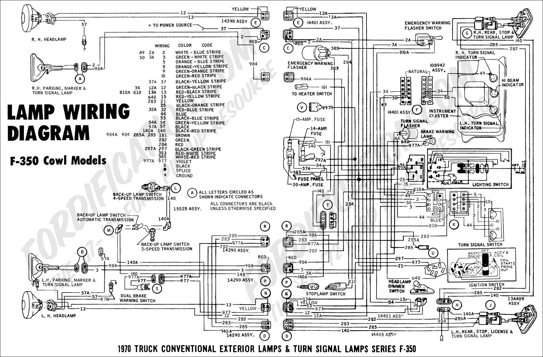 Wiring Diagrams for Trucks 1958 Gmc Truck Wiring Diagram Wiring ...