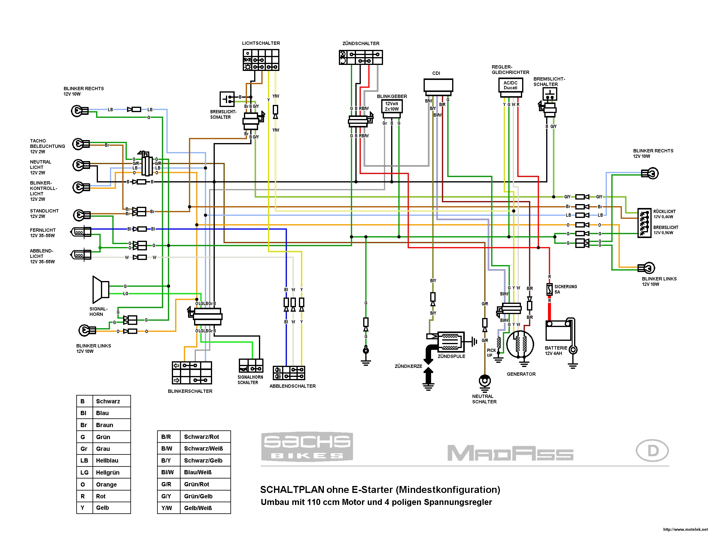 WRG-9159] Honda Motorcycle 125cc Wiring Diagram