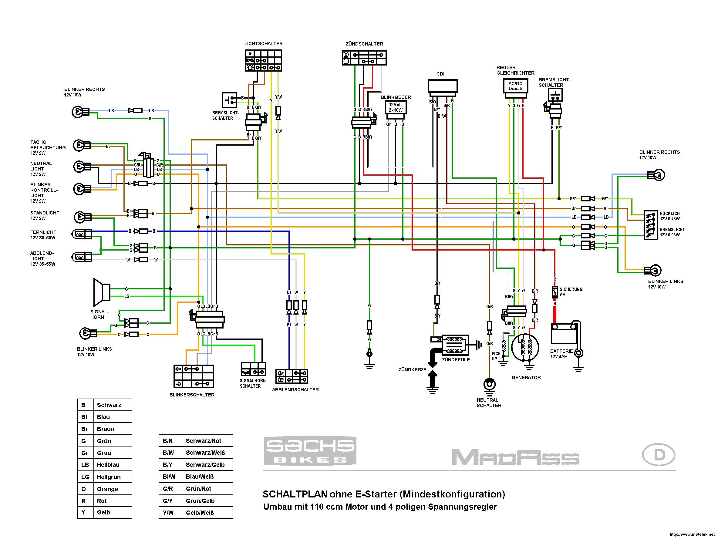 Motorcycle Wiring Diagram On Basic Wiring Diagram Honda Motorcycle
