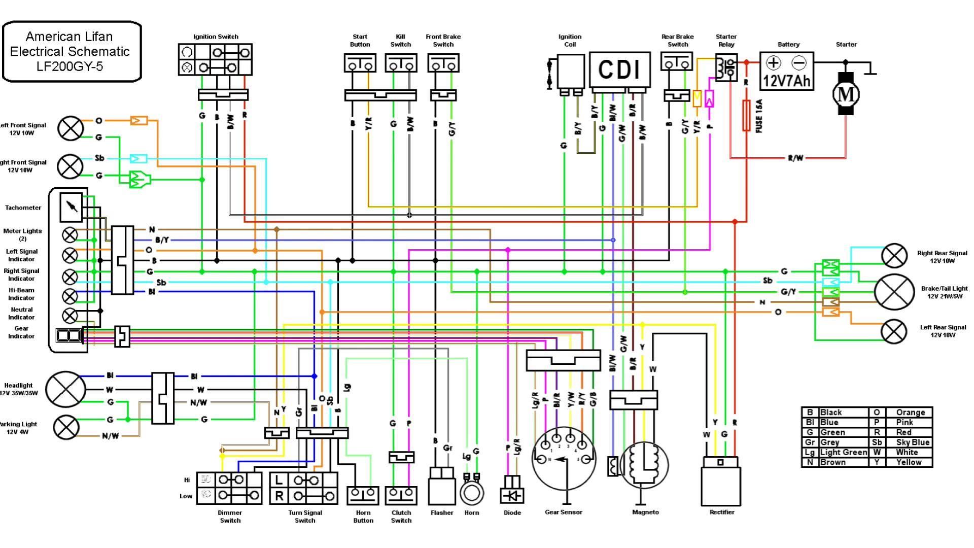 Xrm 125 Engine Diagram Honda Xrm Wiring Diagram Honda Xrm Wiring Diagram Electrical Of Xrm 125 Engine Diagram