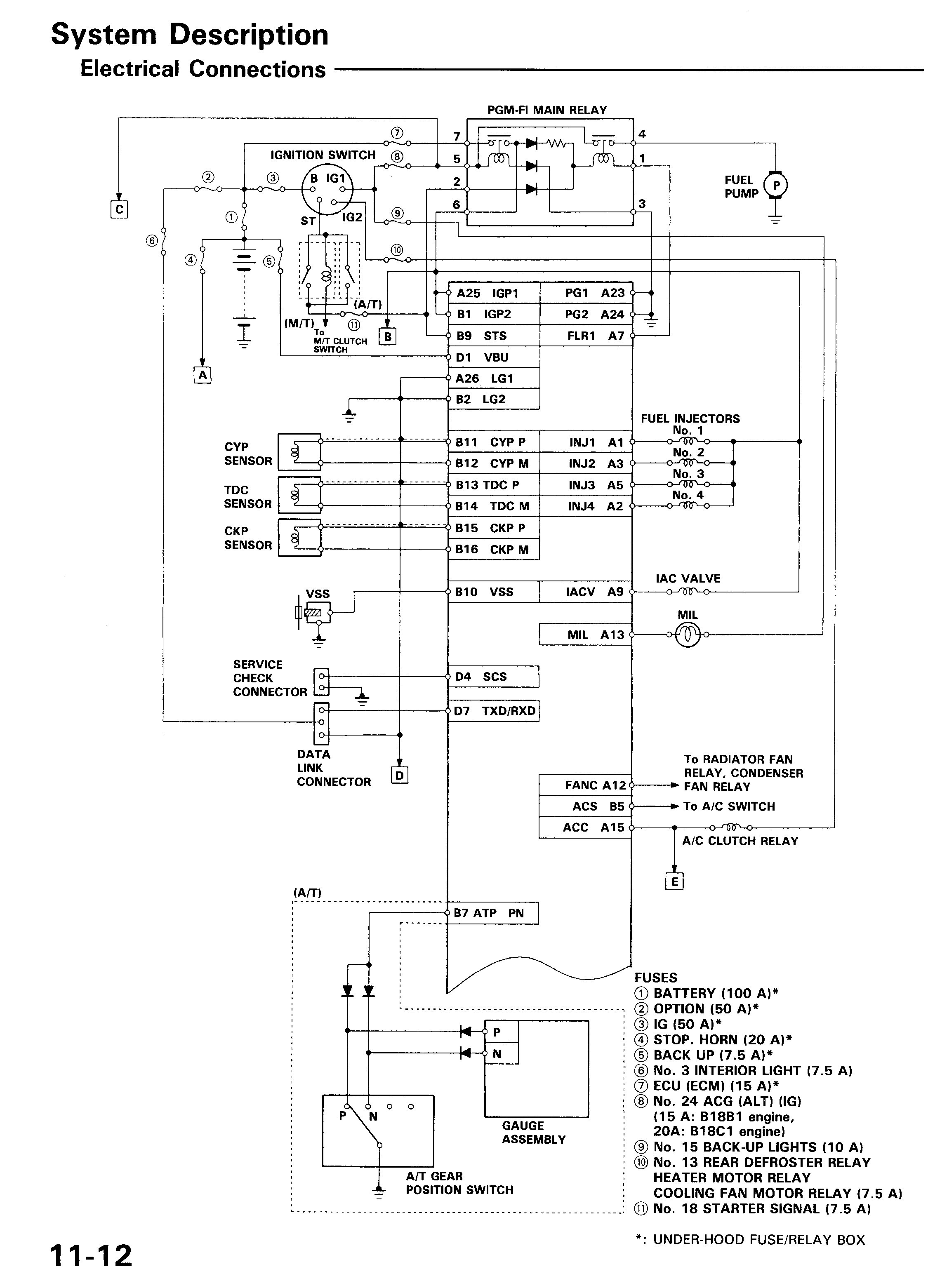 1991 Honda Accord Wiring Diagram Cb 900 1994 Wire With Of