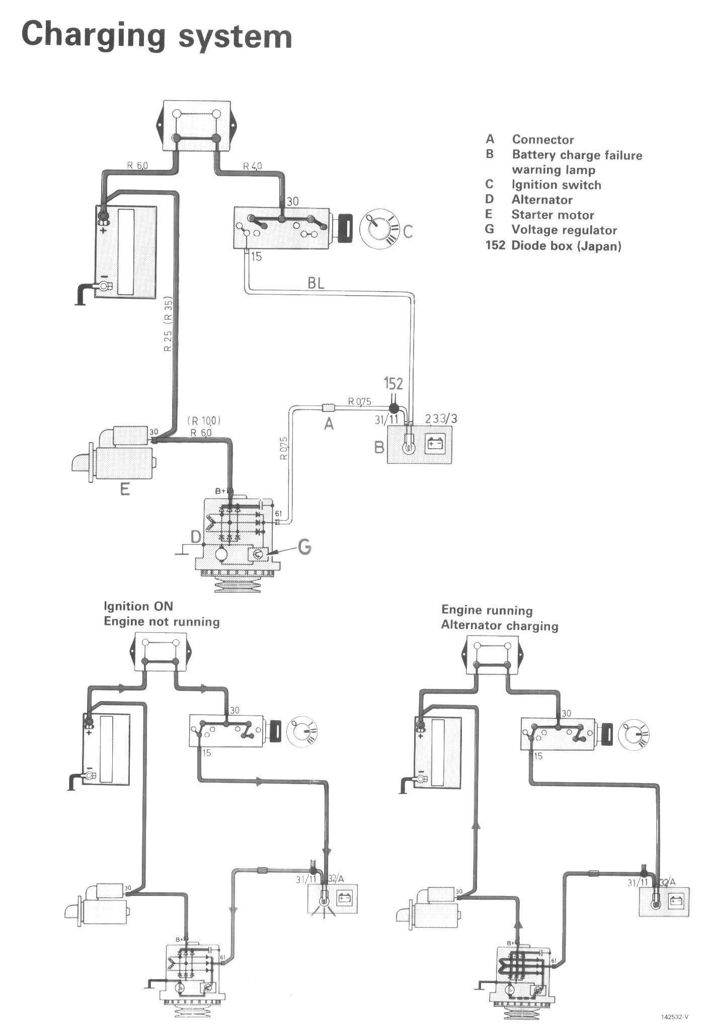 volvo 240 alternator wiring wiring diagram fascinating  1993 volvo wiring schematic battery #10
