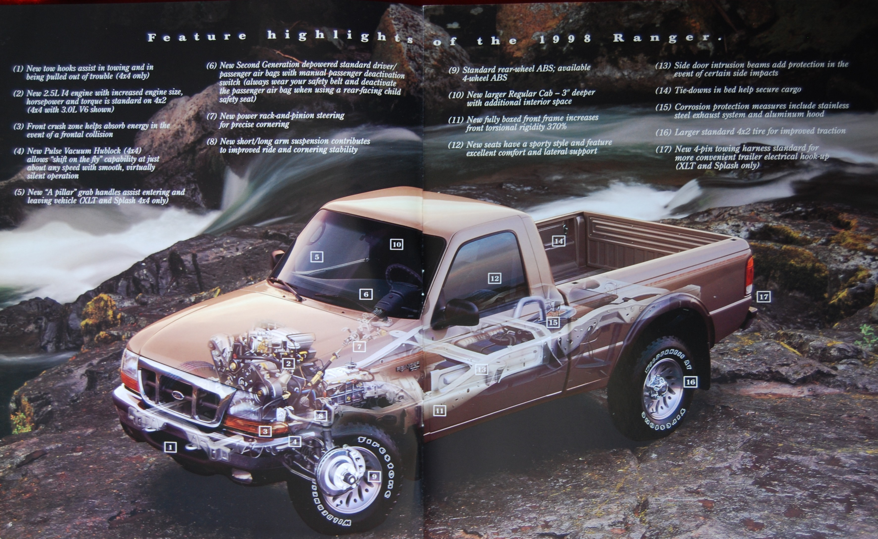 1997 ford F150 4 6 Engine Diagram Car Lust the ford Rangers Of 1997 ford  F150