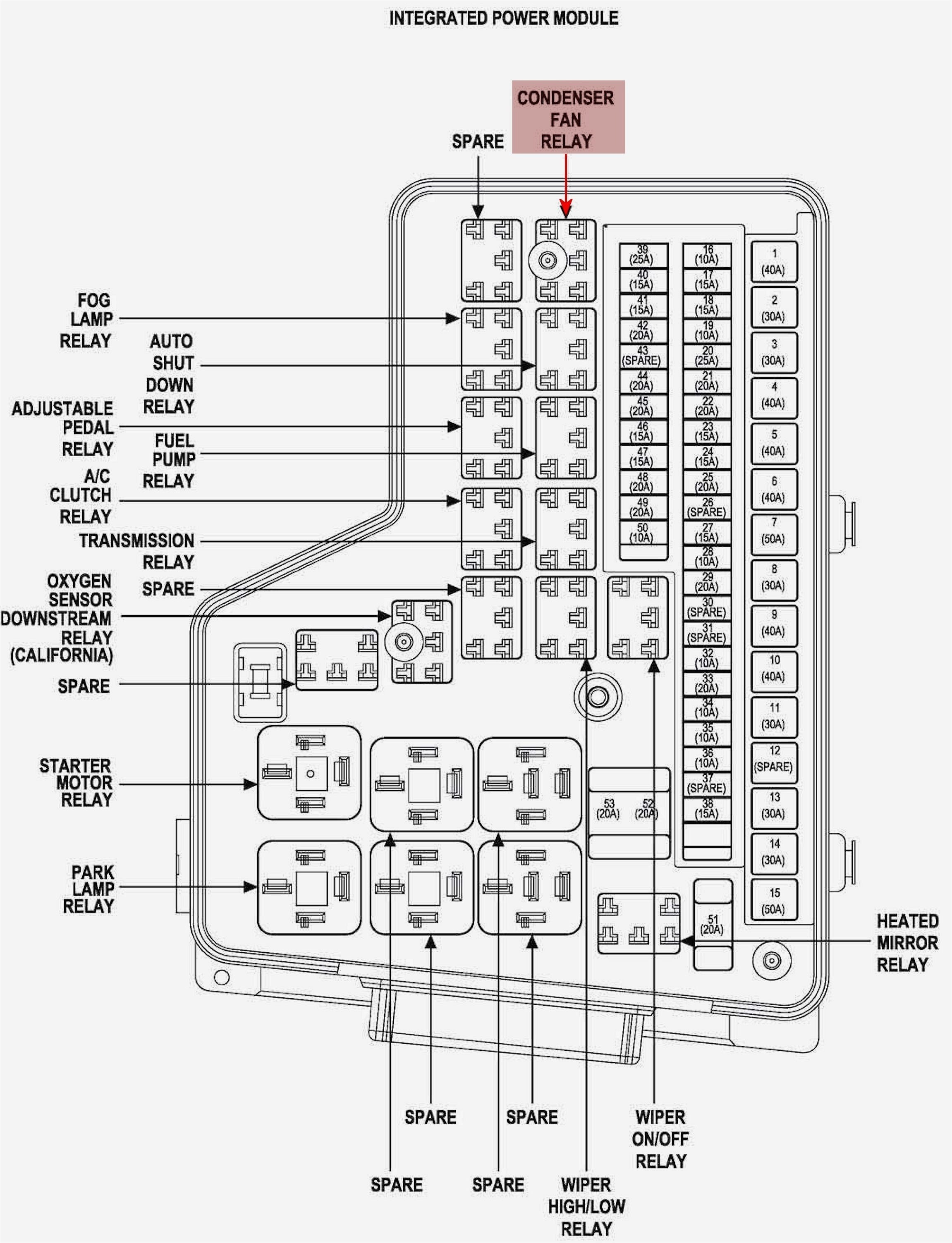 1999 Dodge Ram 1500 Brake Light Diagram 2014 Dodge Ram 1500 Fuse Diagram  Wiring Data